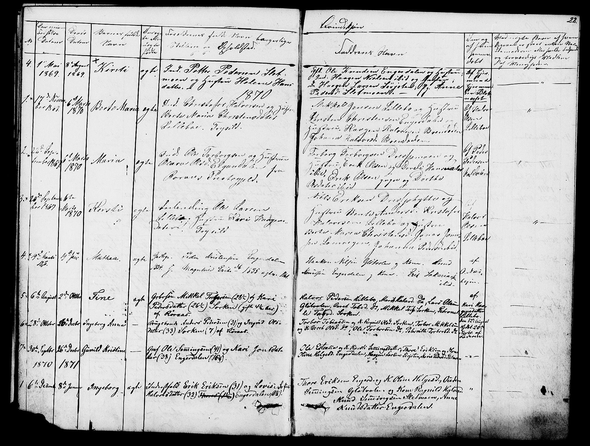 SAH, Rendalen prestekontor, H/Ha/Hab/L0002: Klokkerbok nr. 2, 1858-1880, s. 22