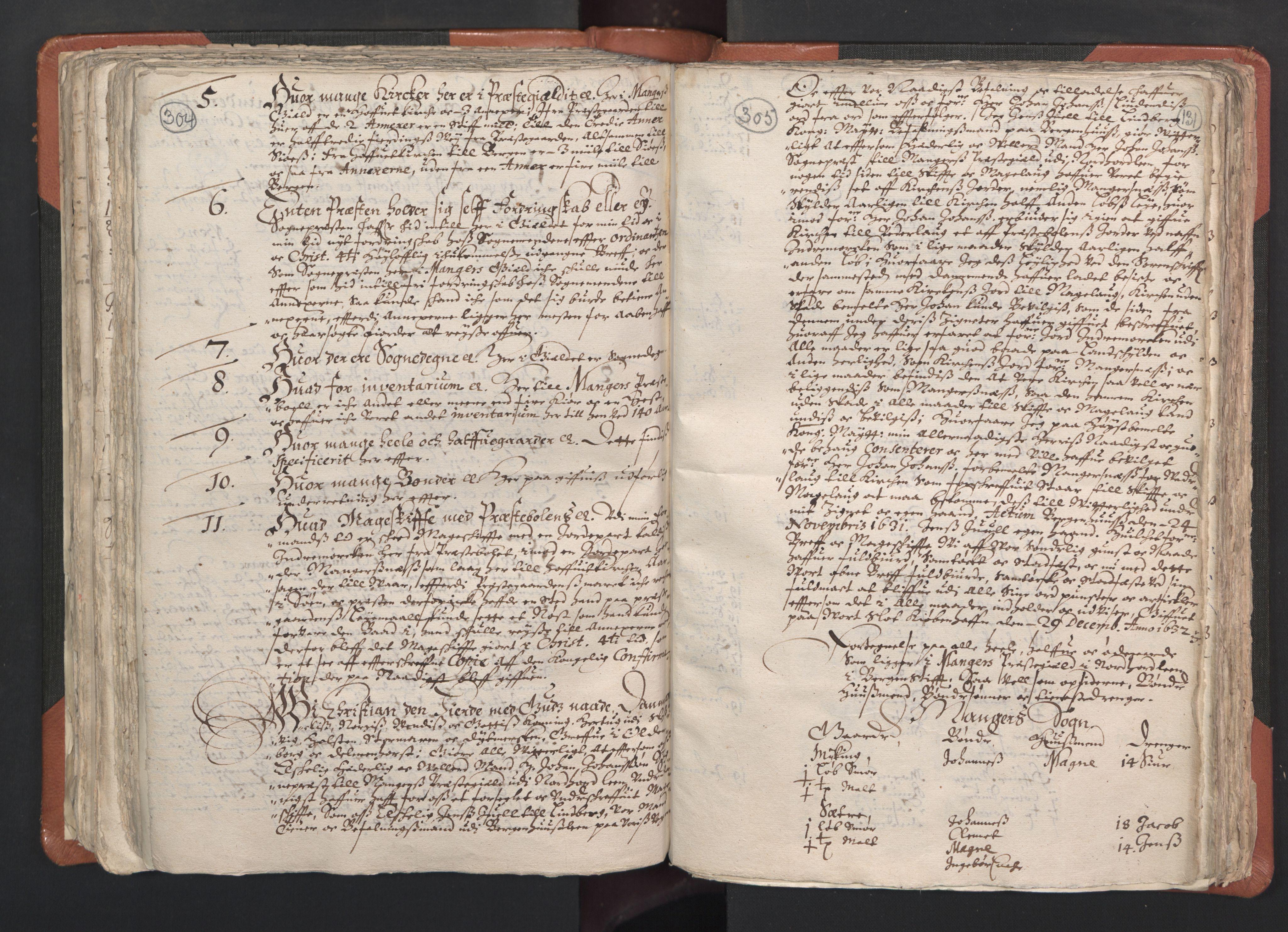 RA, Sogneprestenes manntall 1664-1666, nr. 22: Nordhordland prosti, 1664-1666, s. 304-305