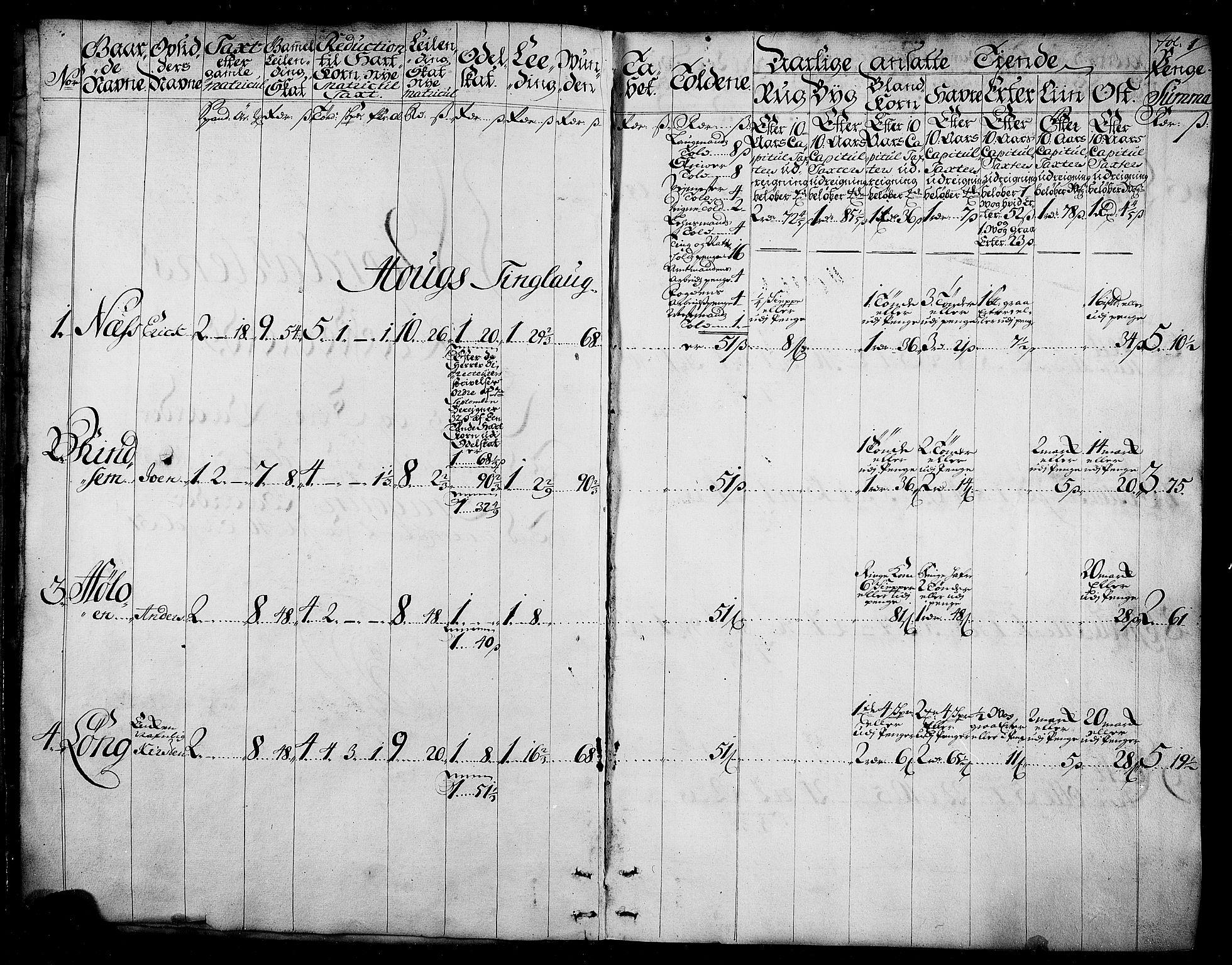 RA, Rentekammeret inntil 1814, Realistisk ordnet avdeling, N/Nb/Nbf/L0165: Stjørdal og Verdal matrikkelprotokoll, 1723, s. 1a