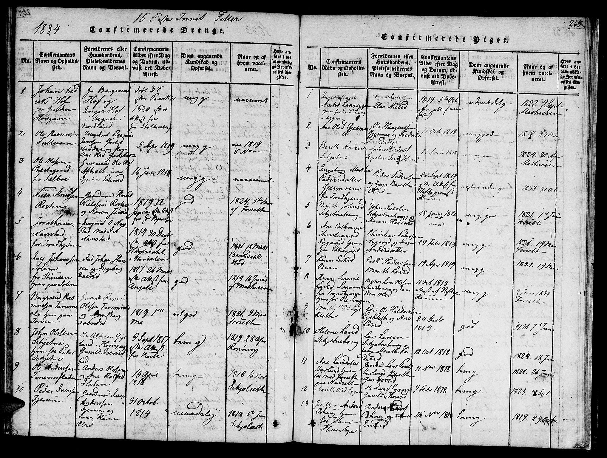 SAT, Ministerialprotokoller, klokkerbøker og fødselsregistre - Sør-Trøndelag, 618/L0439: Ministerialbok nr. 618A04 /1, 1816-1843, s. 265