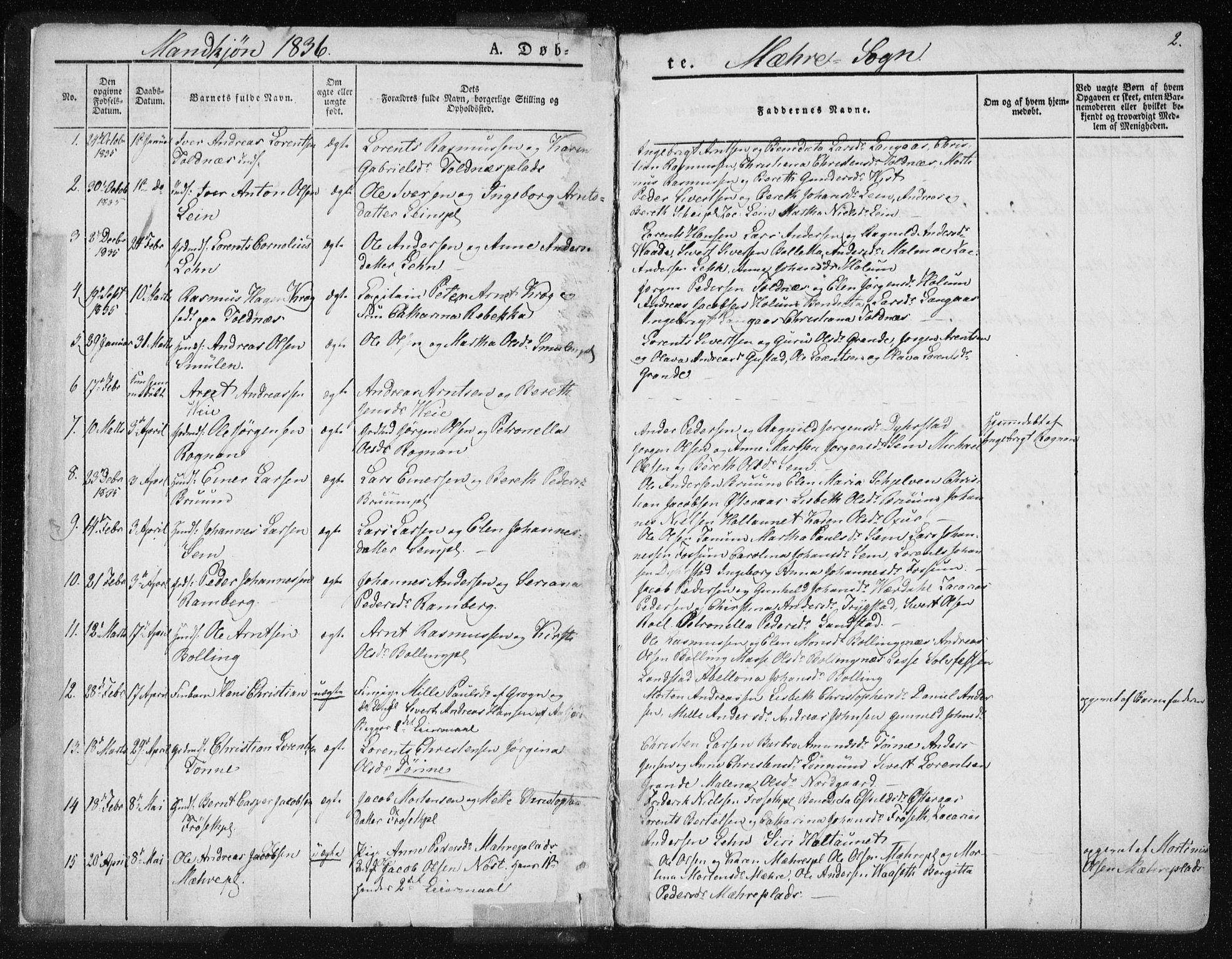 SAT, Ministerialprotokoller, klokkerbøker og fødselsregistre - Nord-Trøndelag, 735/L0339: Ministerialbok nr. 735A06 /1, 1836-1848, s. 2