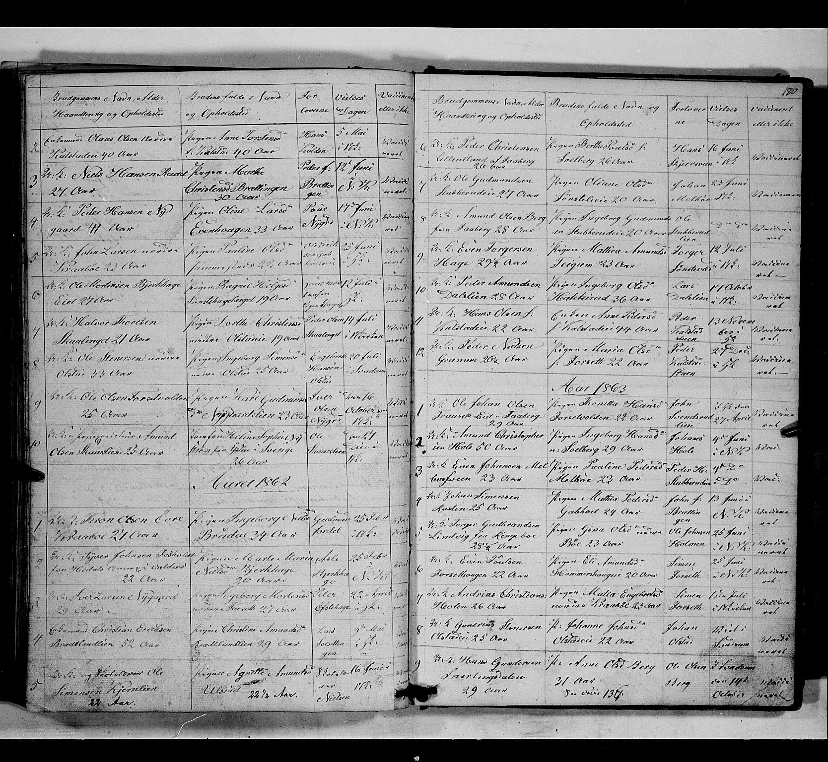 SAH, Gausdal prestekontor, Klokkerbok nr. 5, 1846-1867, s. 180