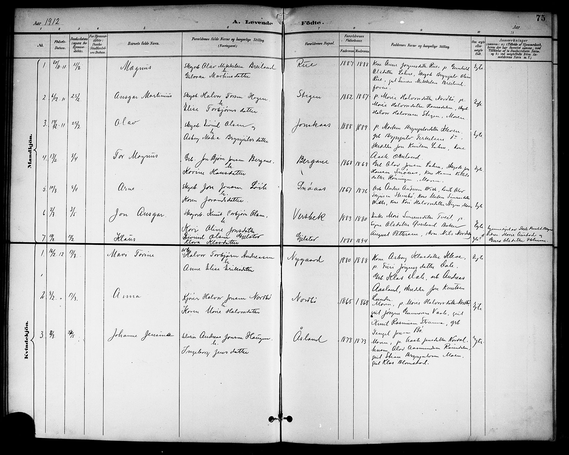 SAKO, Drangedal kirkebøker, G/Gb/L0002: Klokkerbok nr. II 2, 1895-1918, s. 75