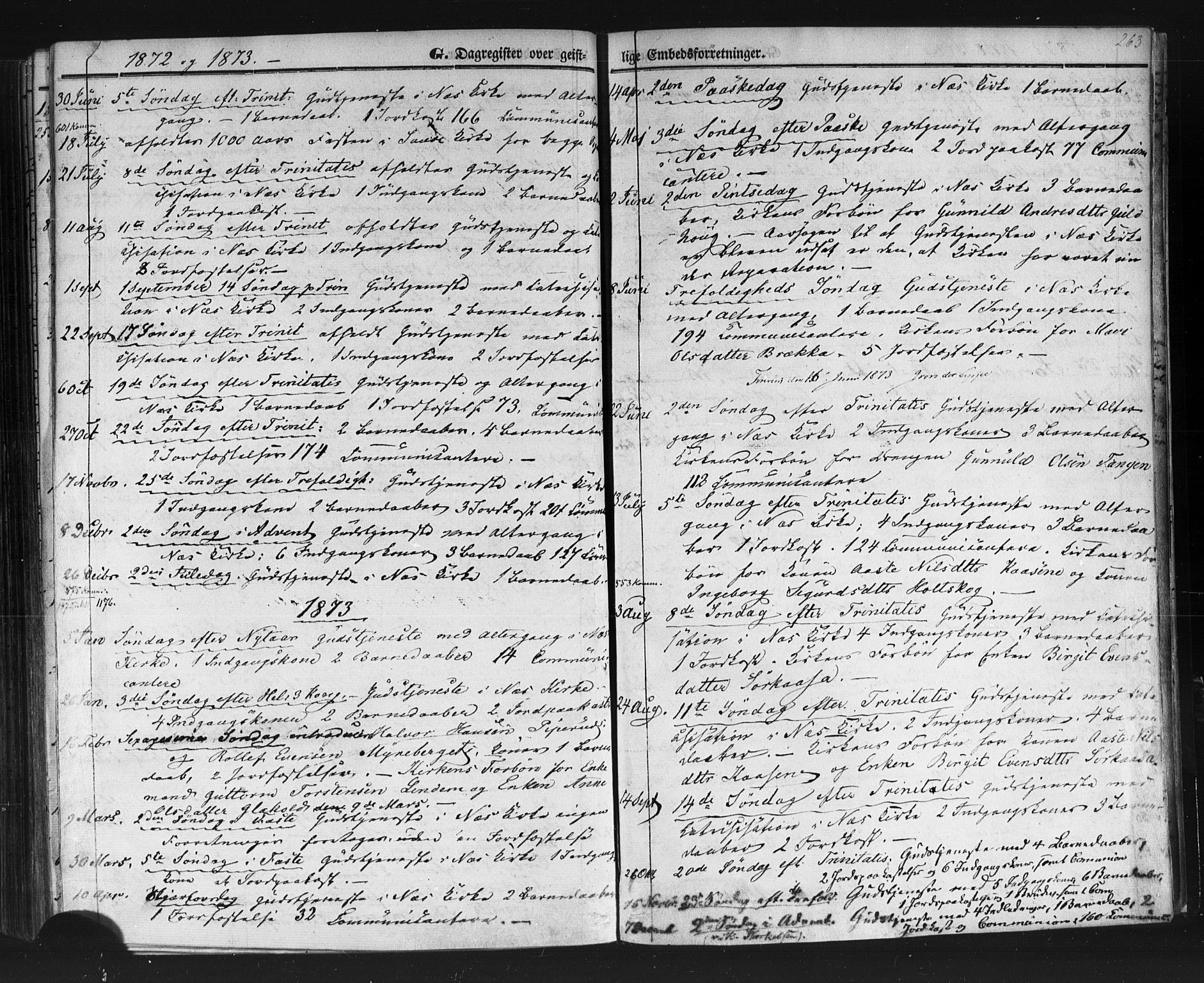 SAKO, Sauherad kirkebøker, F/Fb/L0001: Ministerialbok nr. II 1, 1851-1877, s. 263