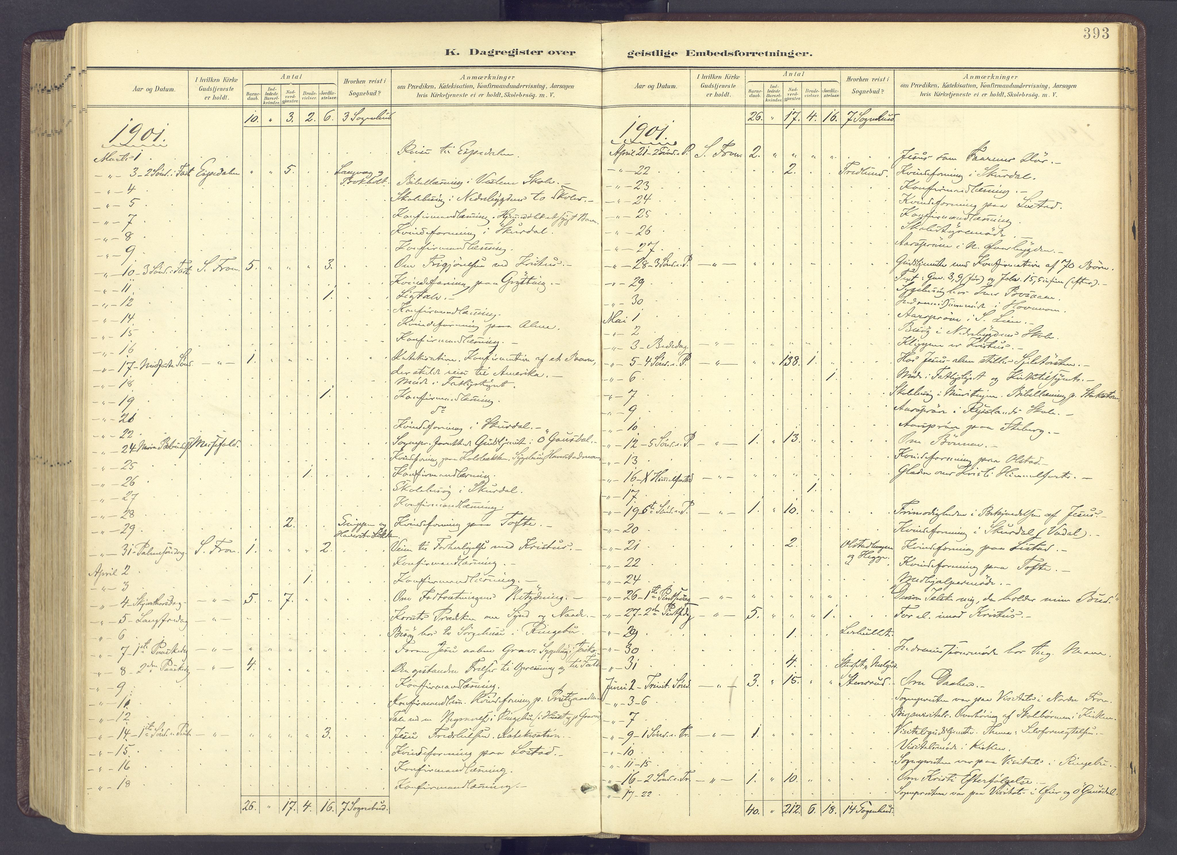 SAH, Sør-Fron prestekontor, H/Ha/Haa/L0004: Ministerialbok nr. 4, 1898-1919, s. 393