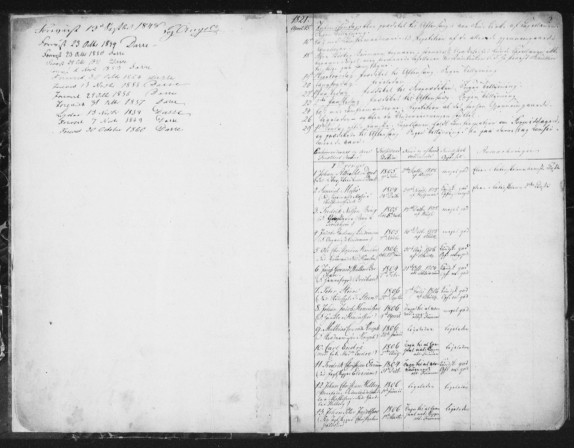 SAT, Ministerialprotokoller, klokkerbøker og fødselsregistre - Sør-Trøndelag, 602/L0127: Residerende kapellans bok nr. 602B01, 1821-1875, s. 2