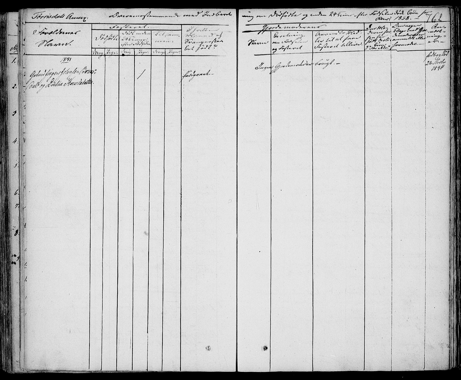 SAKO, Drangedal kirkebøker, F/Fa/L0007b: Ministerialbok nr. 7b, 1837-1856, s. 762