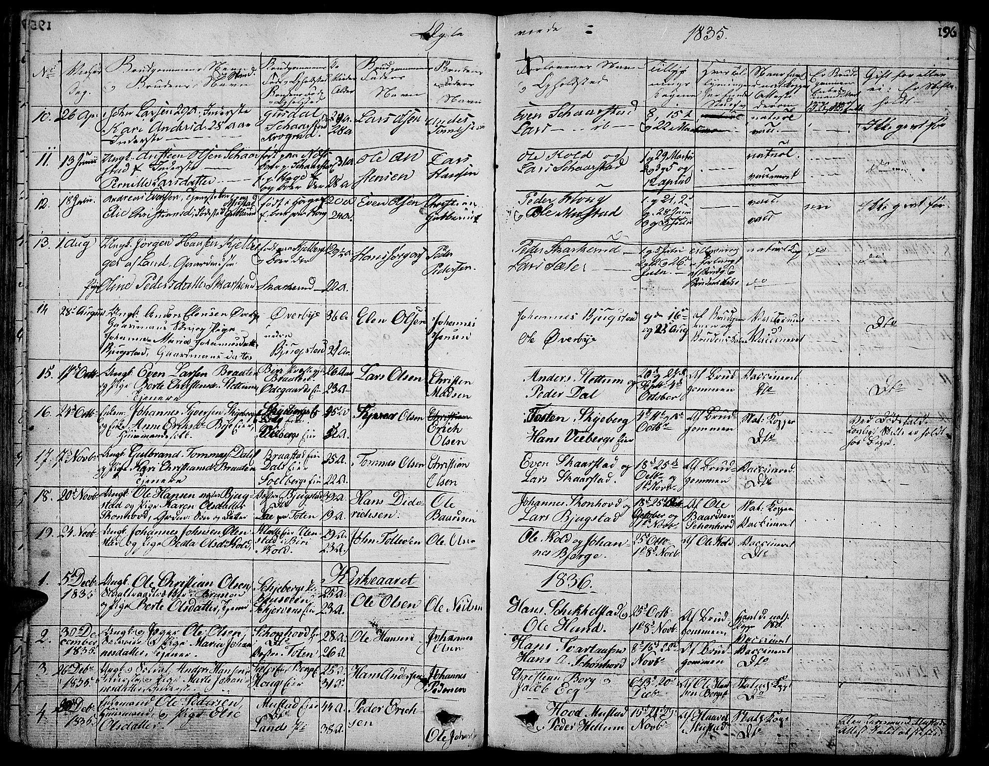 SAH, Vardal prestekontor, H/Ha/Hab/L0004: Klokkerbok nr. 4, 1831-1853, s. 196