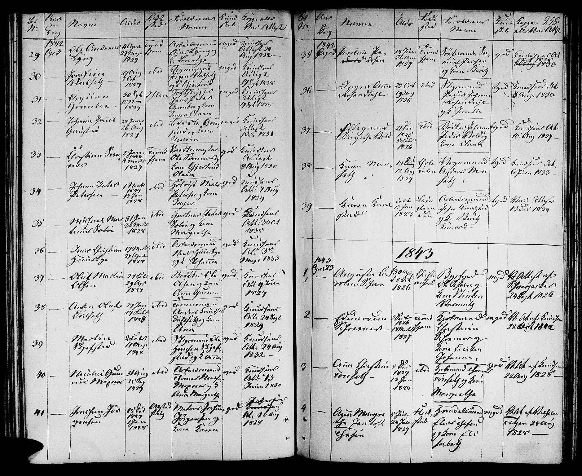 SAT, Ministerialprotokoller, klokkerbøker og fødselsregistre - Sør-Trøndelag, 601/L0070: Residerende kapellans bok nr. 601B03, 1821-1881, s. 258