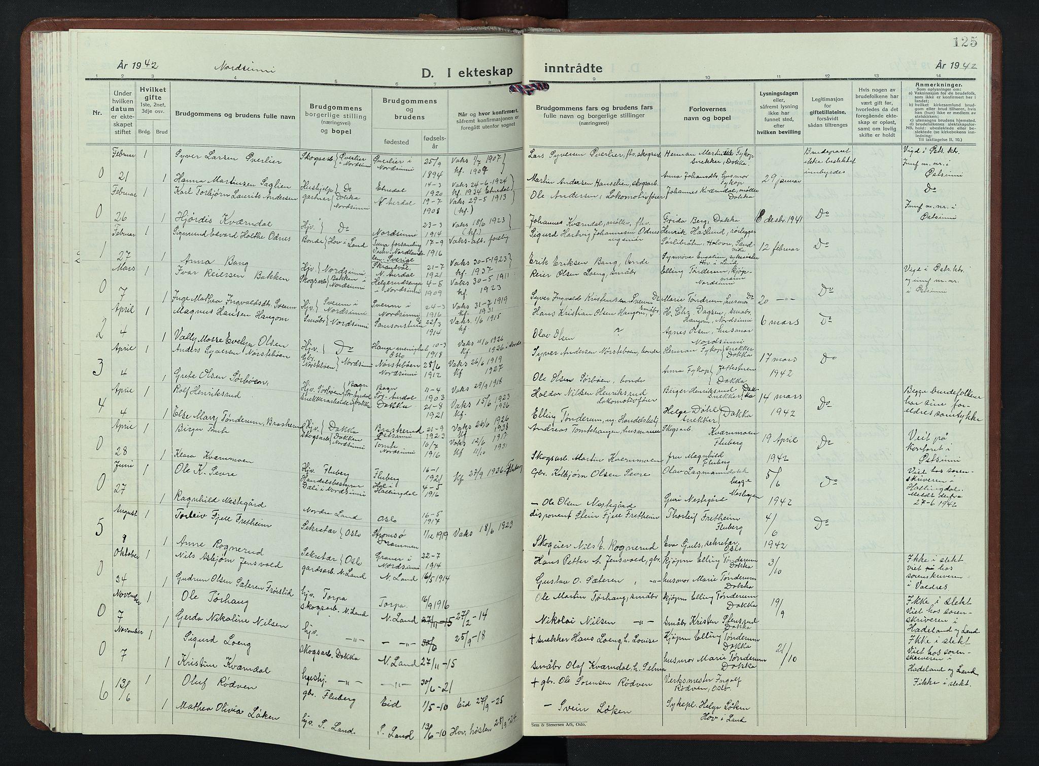 SAH, Nordre Land prestekontor, Klokkerbok nr. 7, 1930-1953, s. 125