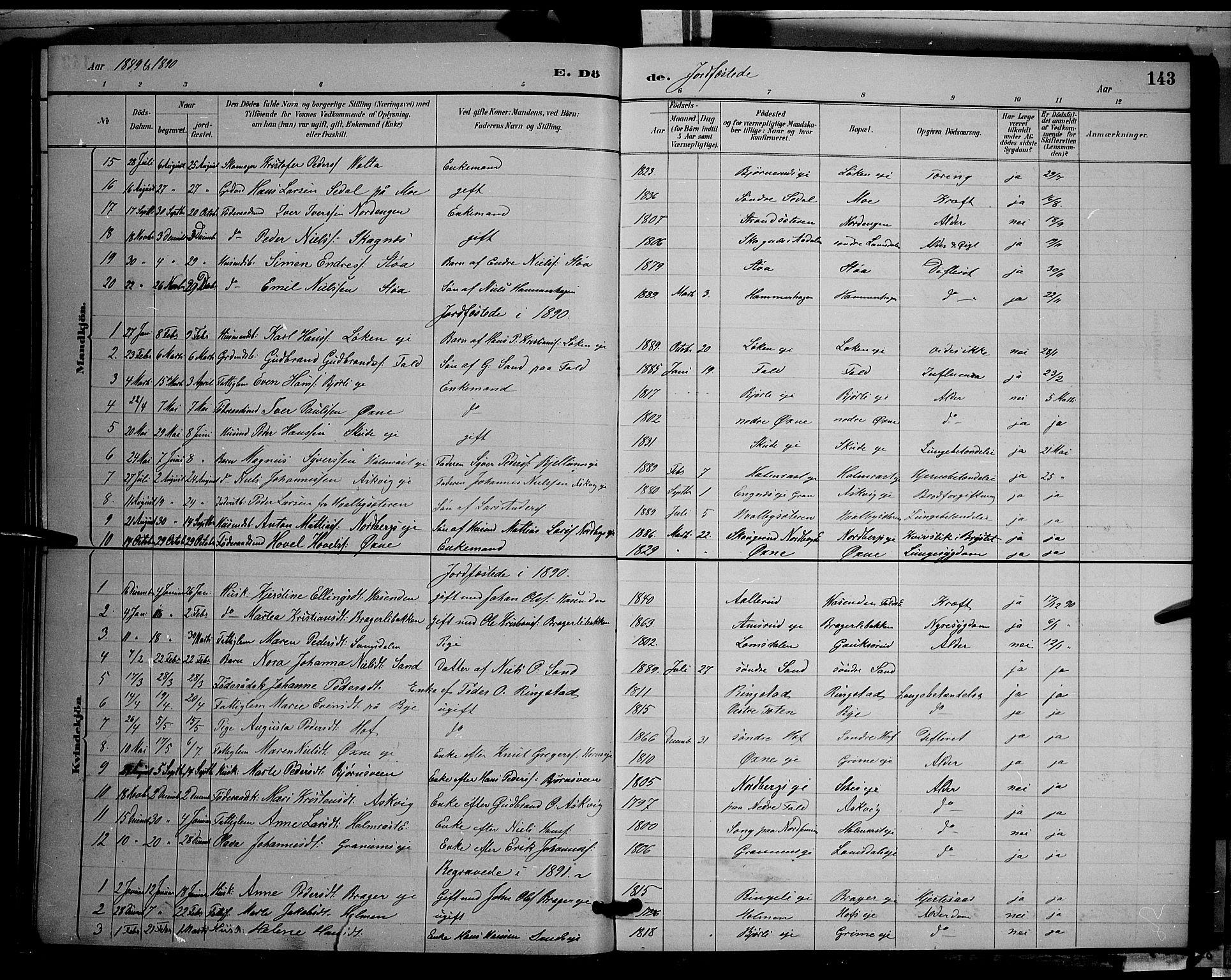 SAH, Søndre Land prestekontor, L/L0002: Klokkerbok nr. 2, 1884-1900, s. 143
