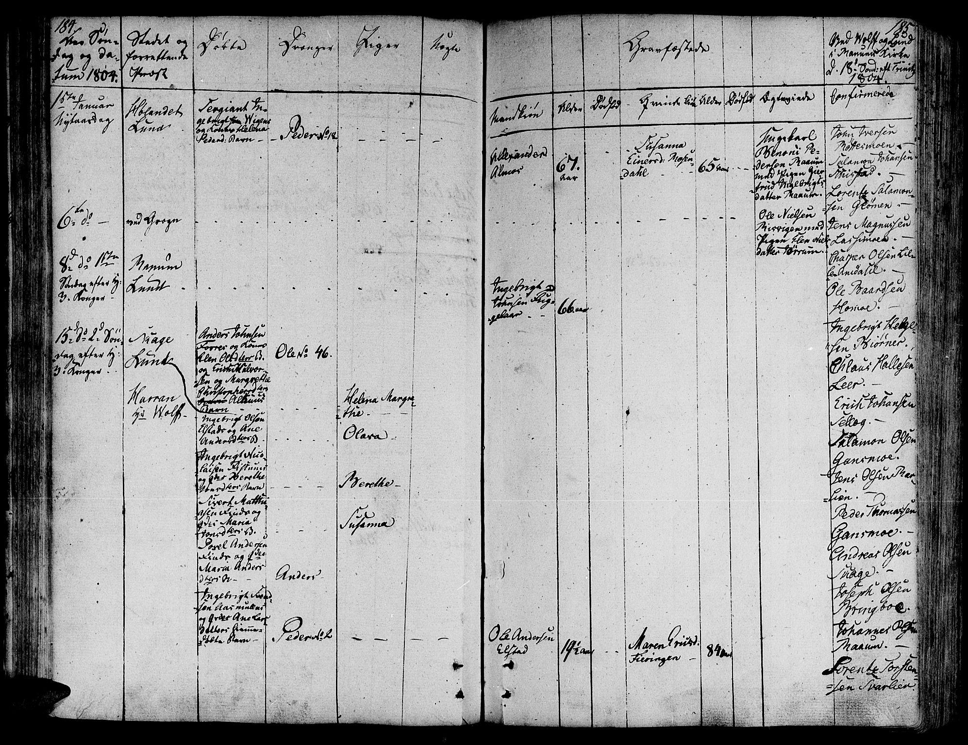 SAT, Ministerialprotokoller, klokkerbøker og fødselsregistre - Nord-Trøndelag, 764/L0545: Ministerialbok nr. 764A05, 1799-1816, s. 184-185