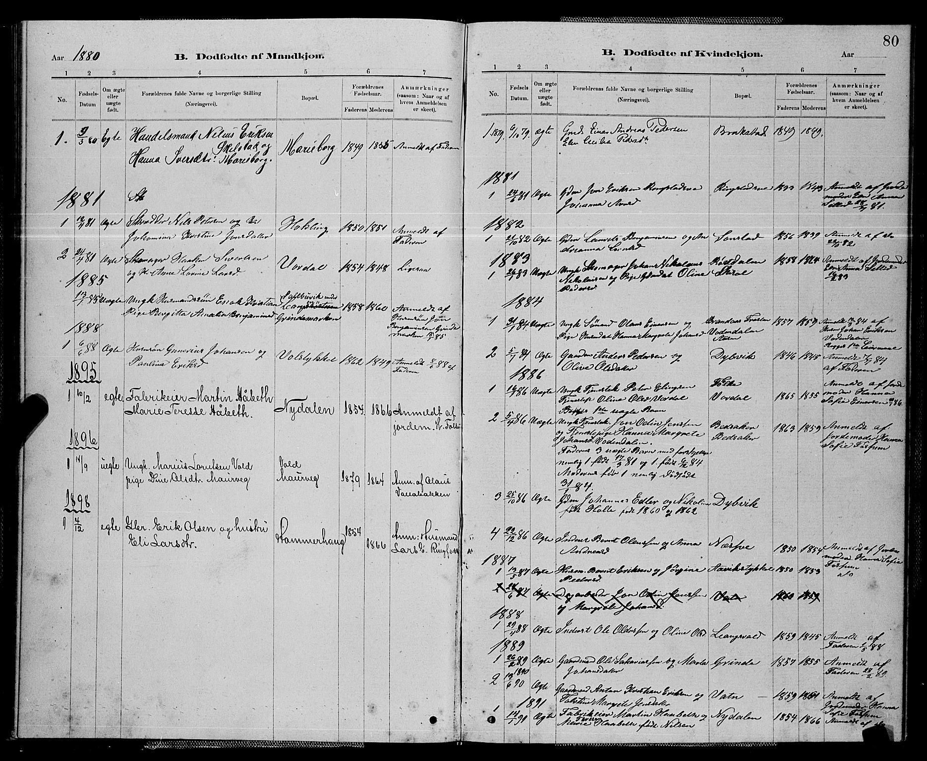 SAT, Ministerialprotokoller, klokkerbøker og fødselsregistre - Nord-Trøndelag, 714/L0134: Klokkerbok nr. 714C03, 1878-1898, s. 80