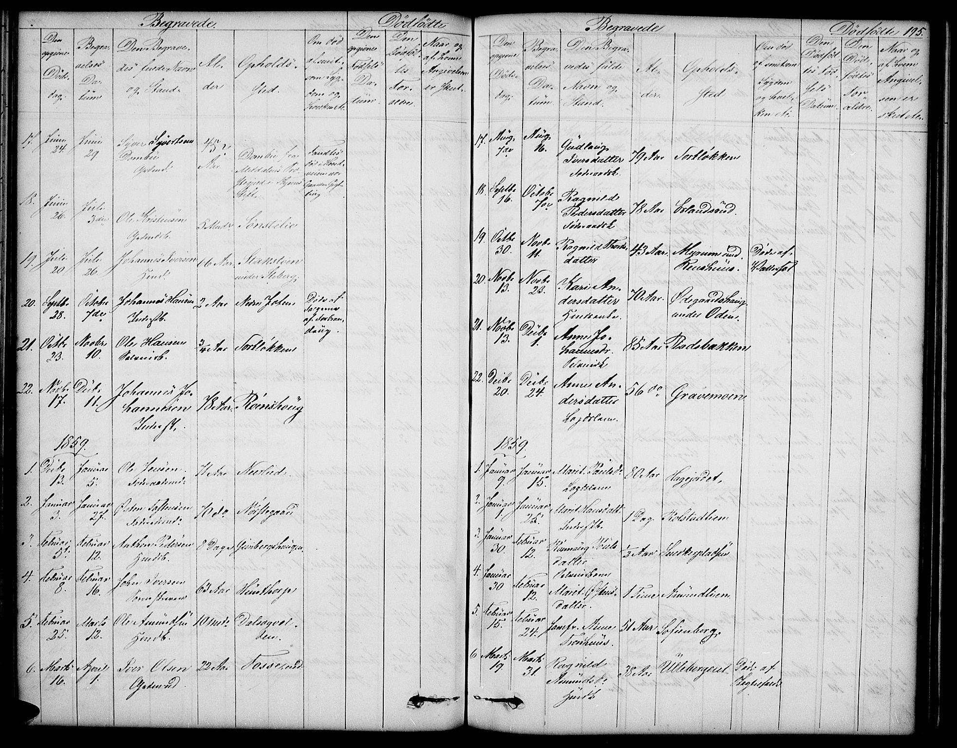 SAH, Sør-Fron prestekontor, H/Ha/Hab/L0001: Klokkerbok nr. 1, 1844-1863, s. 195
