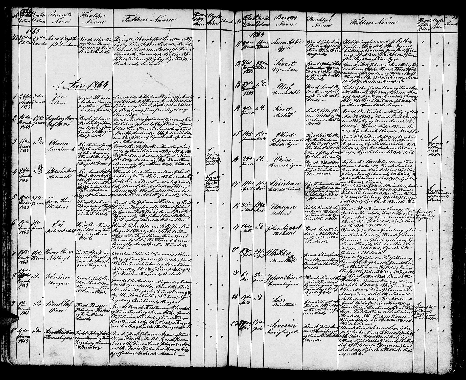 SAT, Ministerialprotokoller, klokkerbøker og fødselsregistre - Sør-Trøndelag, 616/L0422: Klokkerbok nr. 616C05, 1850-1888, s. 37