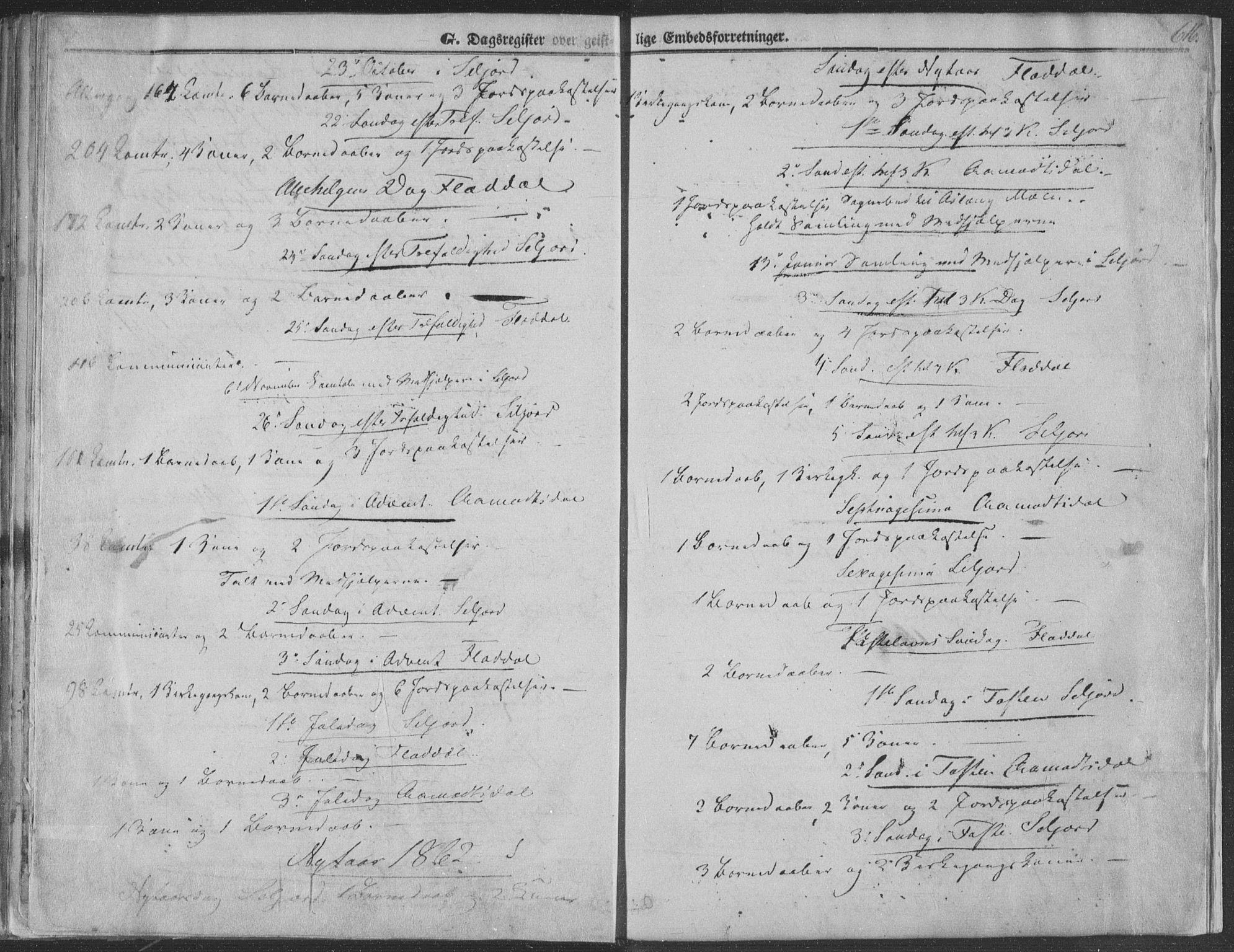 SAKO, Seljord kirkebøker, F/Fa/L012b: Ministerialbok nr. I 12B, 1850-1865, s. 616