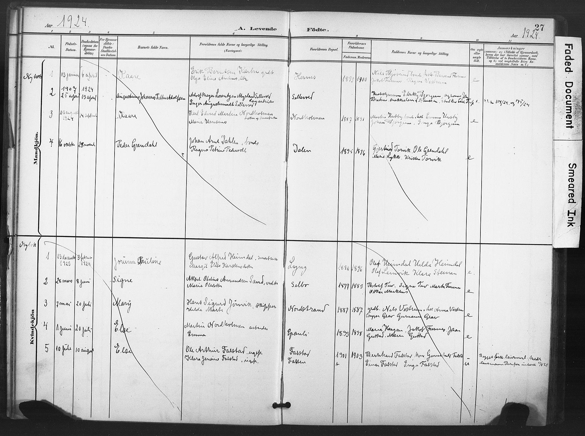 SAT, Ministerialprotokoller, klokkerbøker og fødselsregistre - Nord-Trøndelag, 719/L0179: Ministerialbok nr. 719A02, 1901-1923, s. 27
