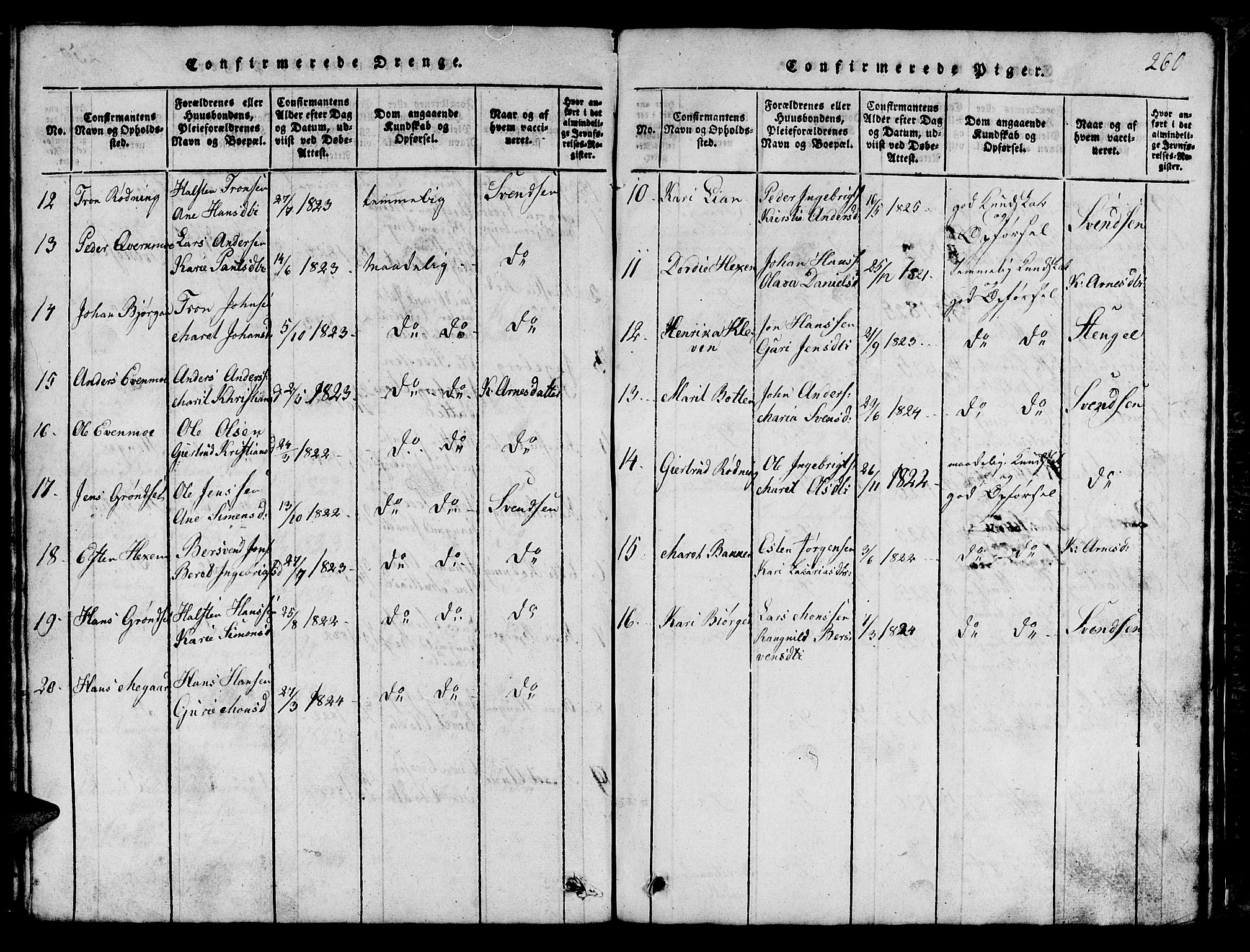 SAT, Ministerialprotokoller, klokkerbøker og fødselsregistre - Sør-Trøndelag, 685/L0976: Klokkerbok nr. 685C01, 1817-1878, s. 260