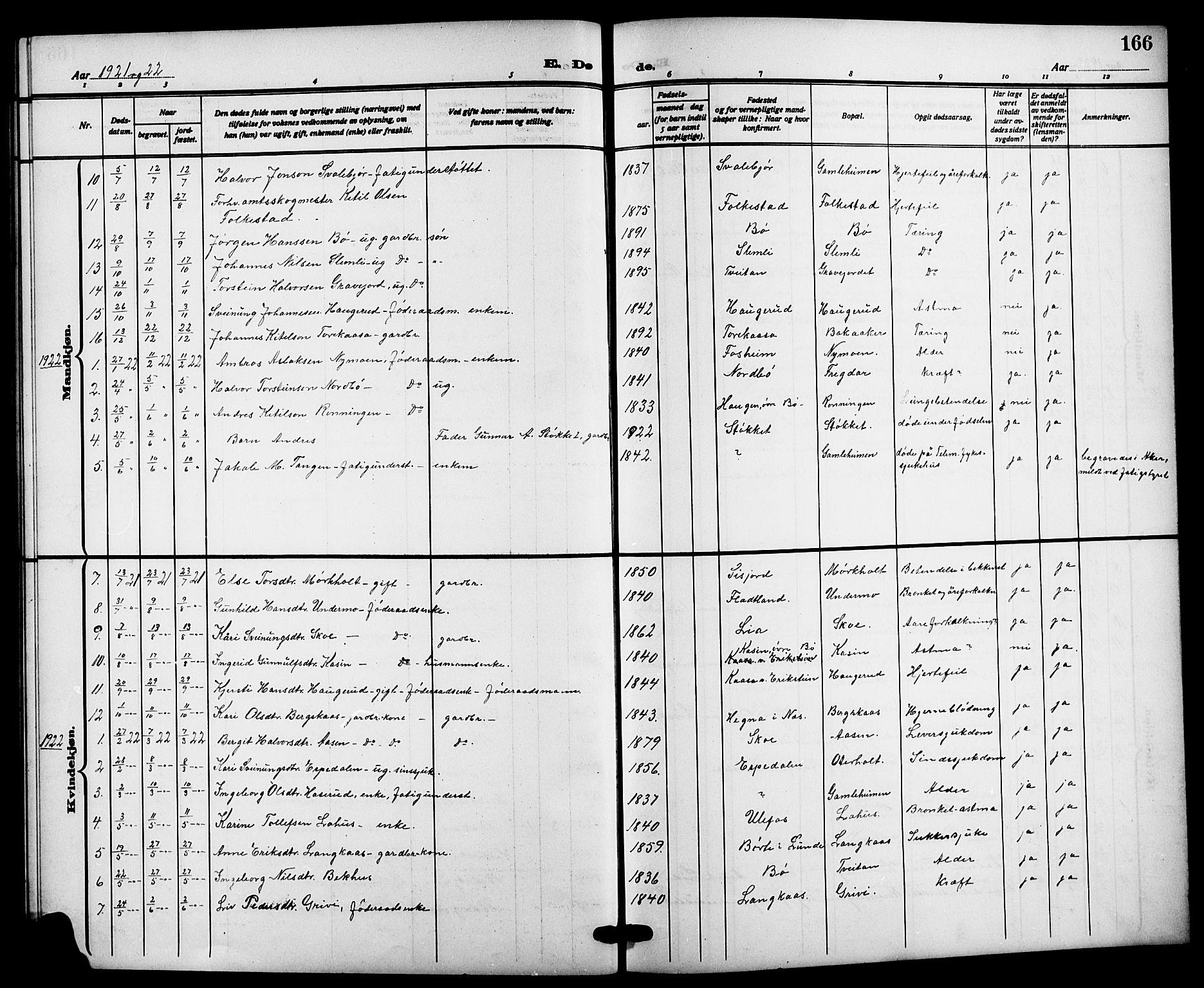 SAKO, Bø kirkebøker, G/Ga/L0007: Klokkerbok nr. 7, 1909-1924, s. 166
