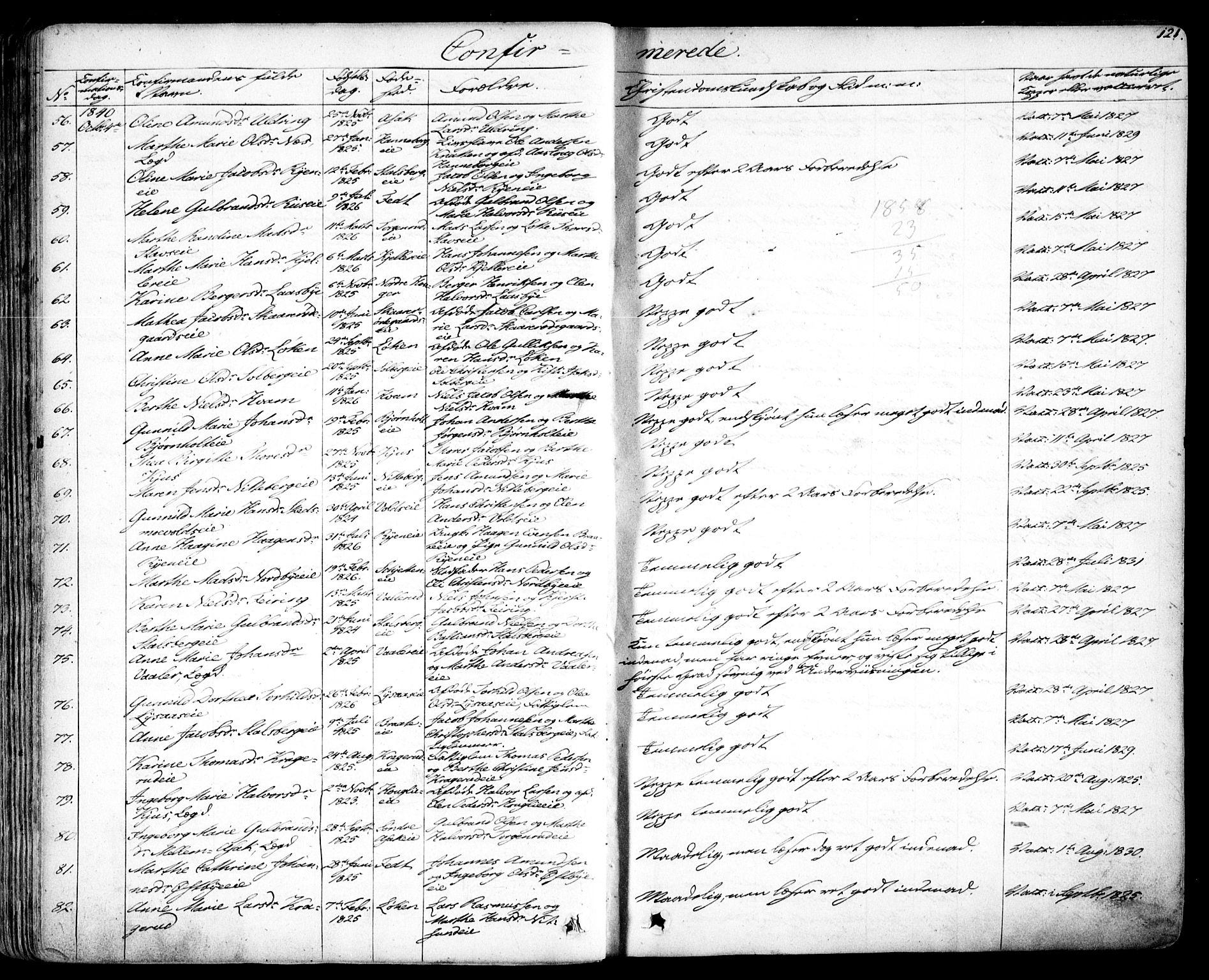 SAO, Skedsmo prestekontor Kirkebøker, F/Fa/L0009: Ministerialbok nr. I 9, 1830-1853, s. 121