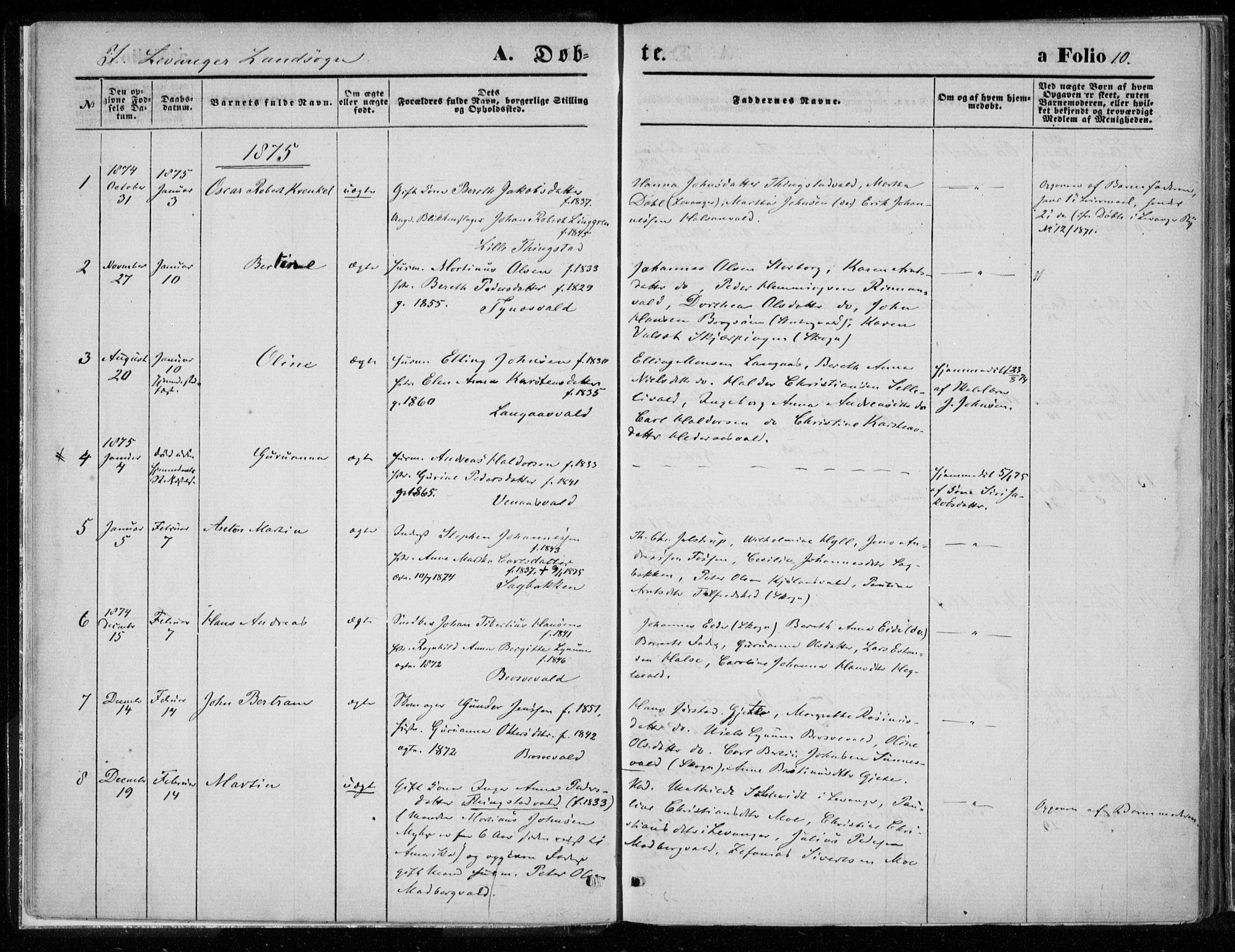 SAT, Ministerialprotokoller, klokkerbøker og fødselsregistre - Nord-Trøndelag, 720/L0187: Ministerialbok nr. 720A04 /2, 1875-1879, s. 10