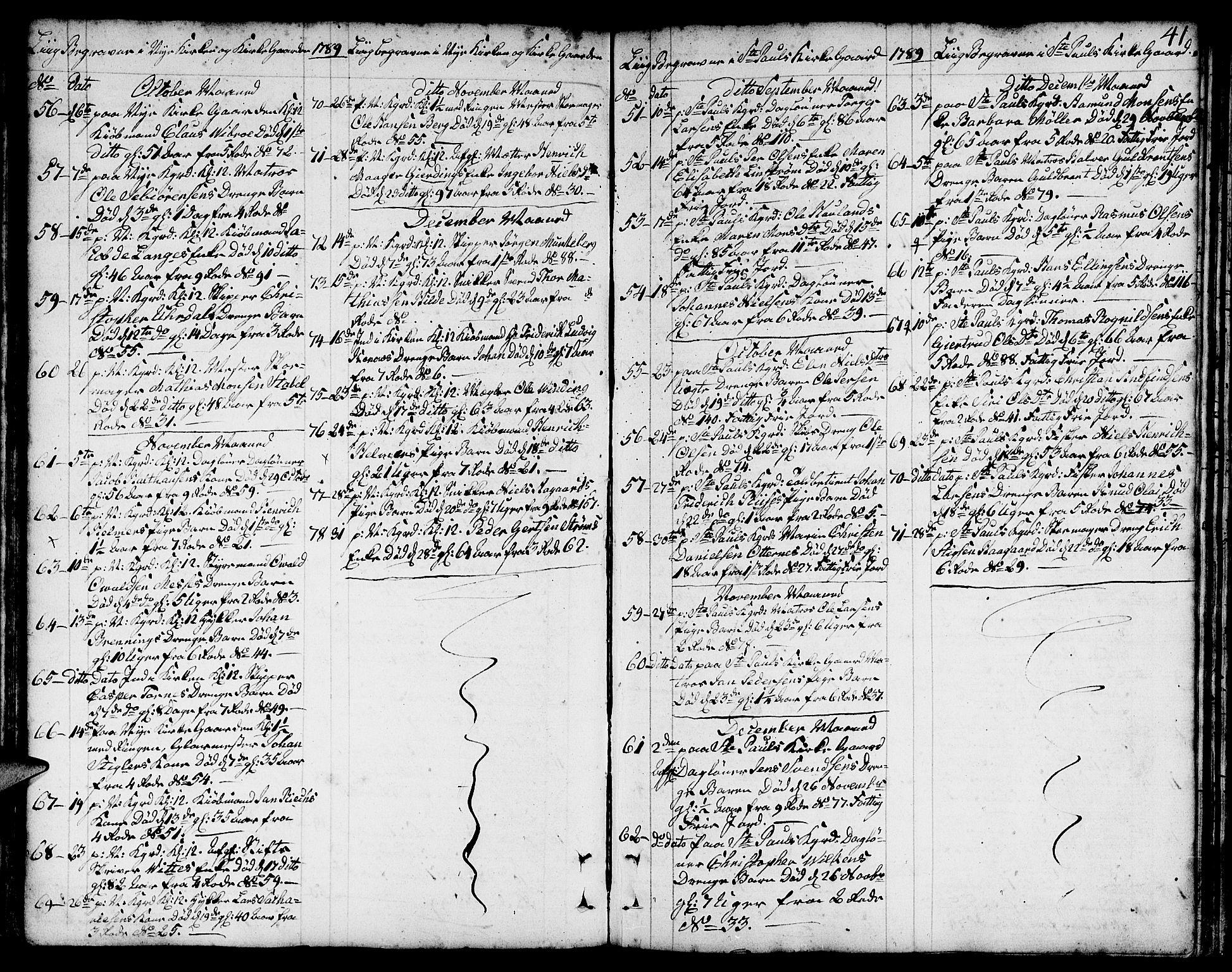 SAB, Nykirken Sokneprestembete, H/Hab: Klokkerbok nr. A 3, 1775-1820, s. 41