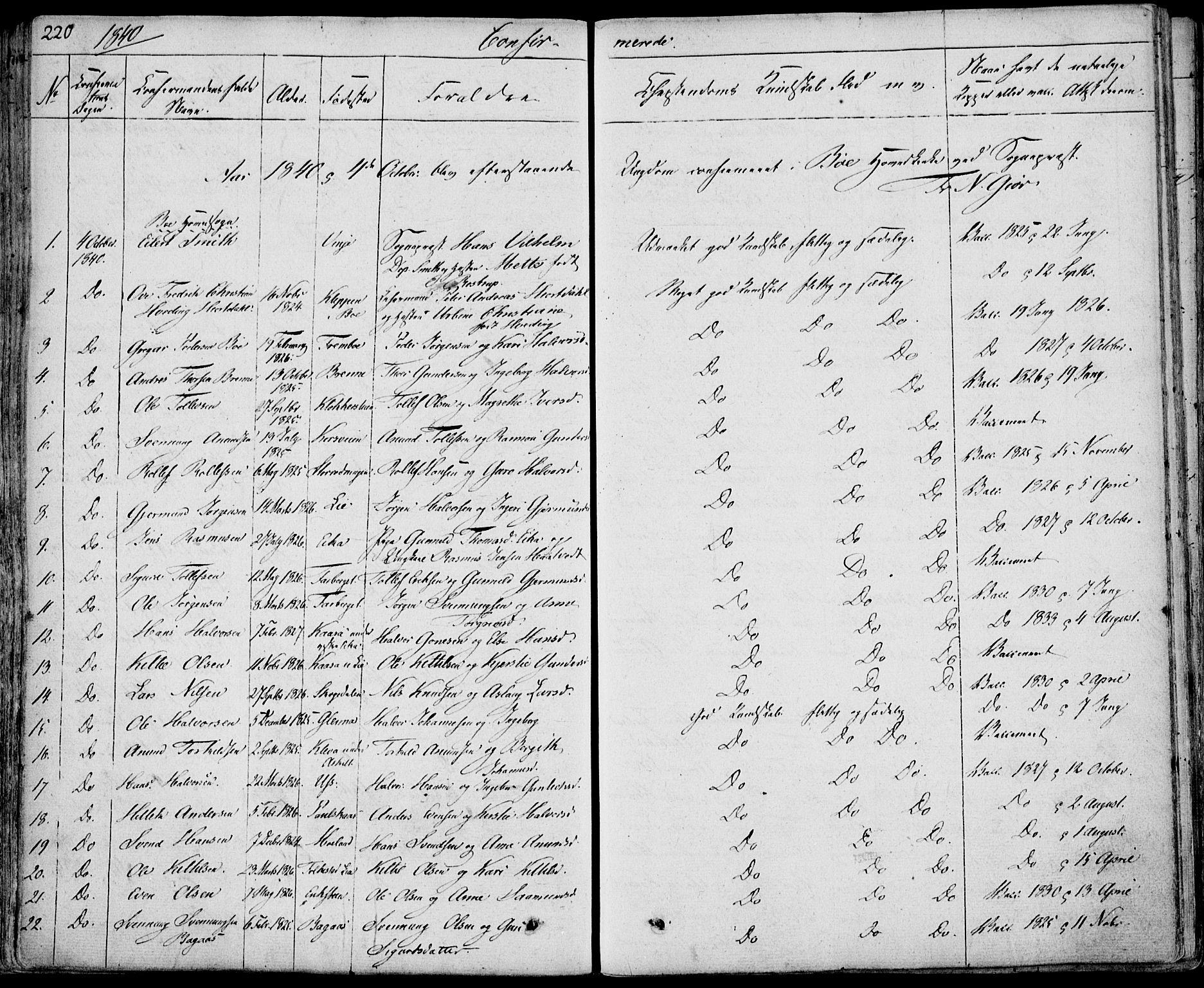 SAKO, Bø kirkebøker, F/Fa/L0007: Ministerialbok nr. 7, 1831-1848, s. 220
