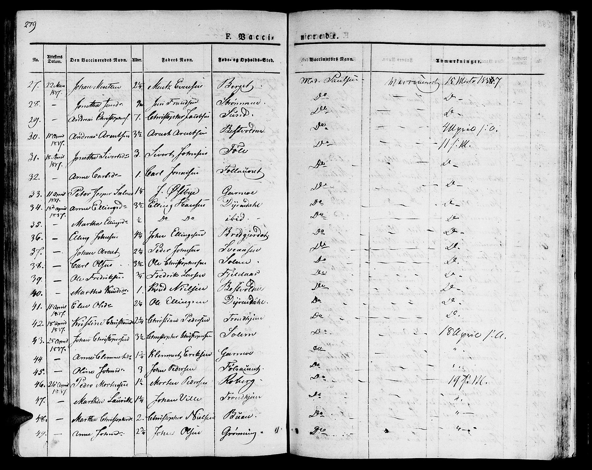 SAT, Ministerialprotokoller, klokkerbøker og fødselsregistre - Sør-Trøndelag, 646/L0609: Ministerialbok nr. 646A07, 1826-1838, s. 279