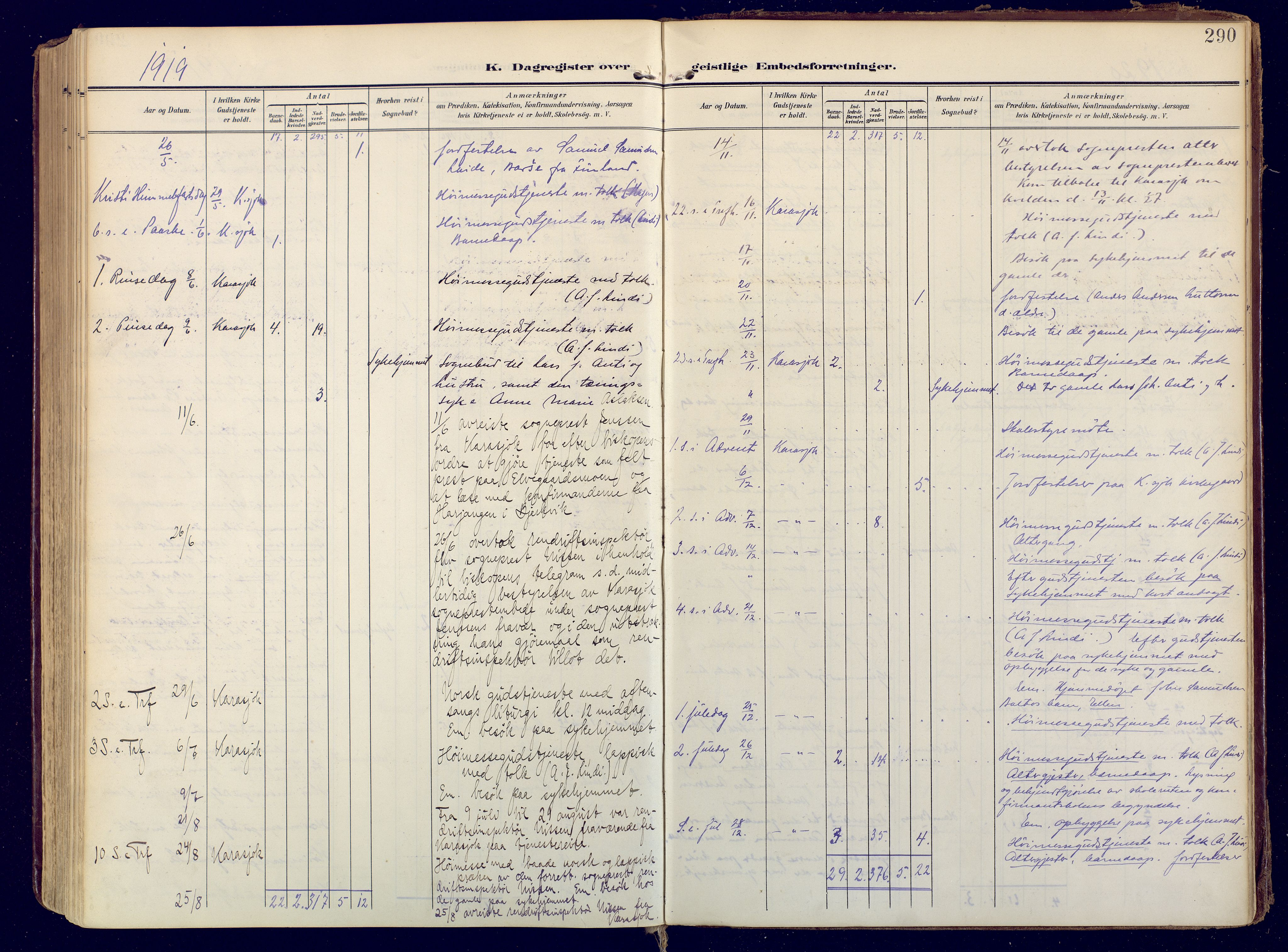 SATØ, Karasjok sokneprestkontor, H/Ha: Ministerialbok nr. 3, 1907-1926, s. 290