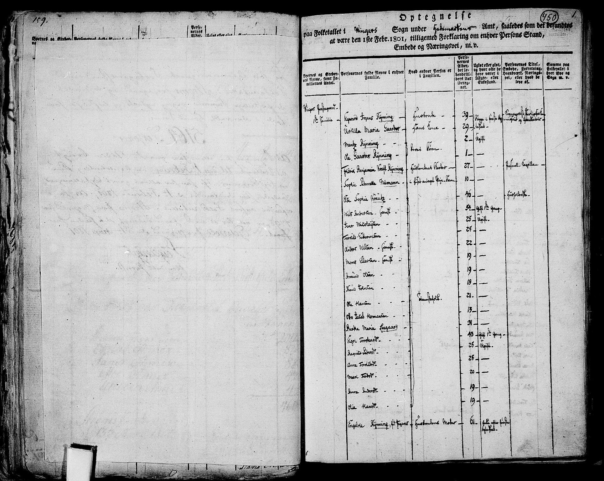 RA, Folketelling 1801 for 0421P Vinger prestegjeld, 1801, s. 449b-450a