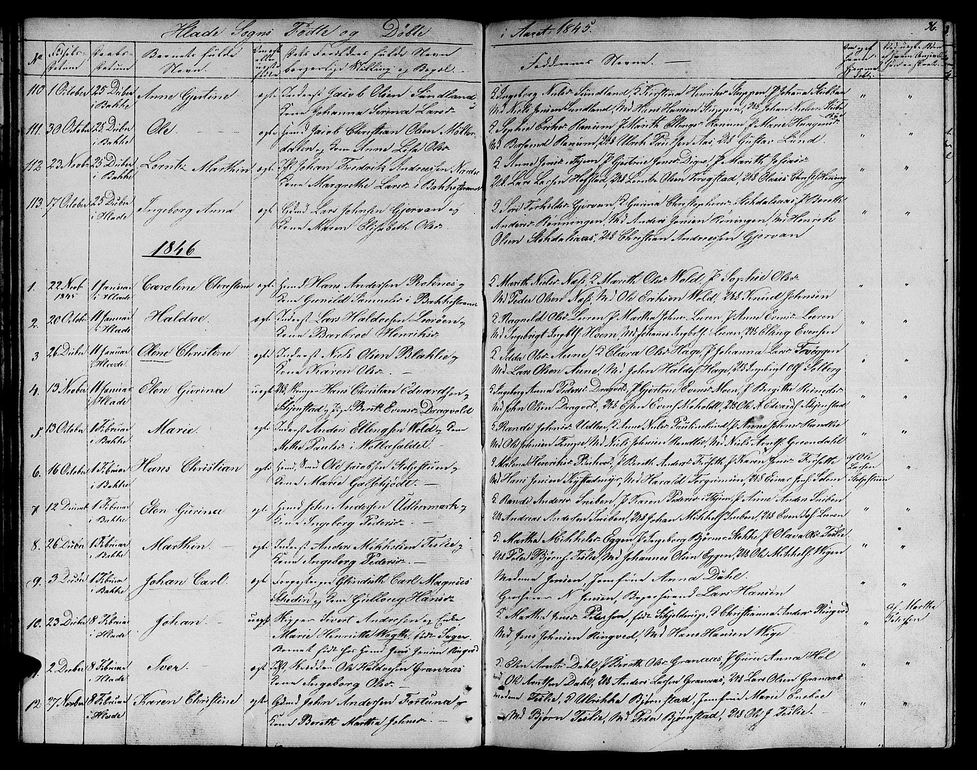 SAT, Ministerialprotokoller, klokkerbøker og fødselsregistre - Sør-Trøndelag, 606/L0309: Klokkerbok nr. 606C05, 1841-1849, s. 36