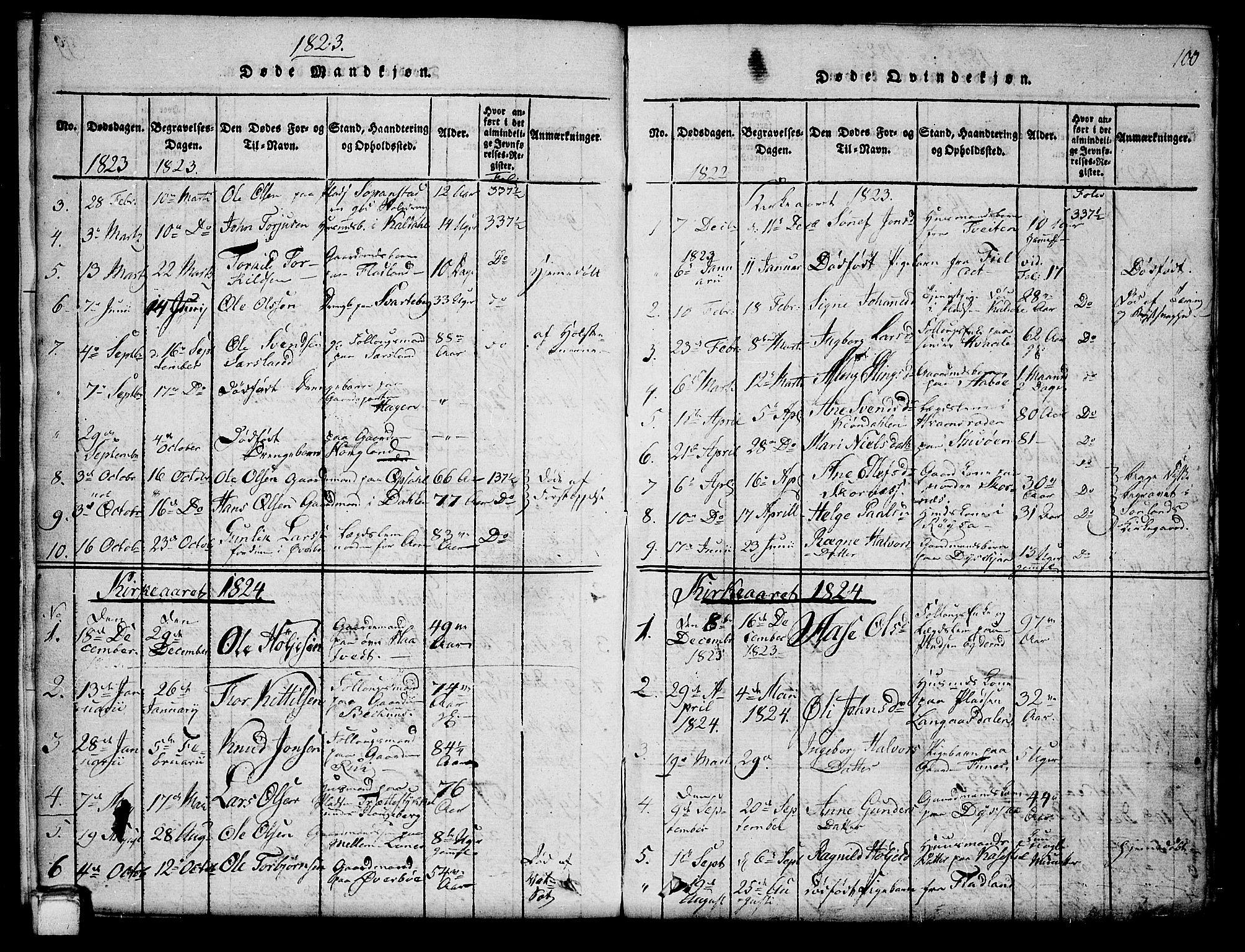 SAKO, Hjartdal kirkebøker, G/Ga/L0001: Klokkerbok nr. I 1, 1815-1842, s. 100