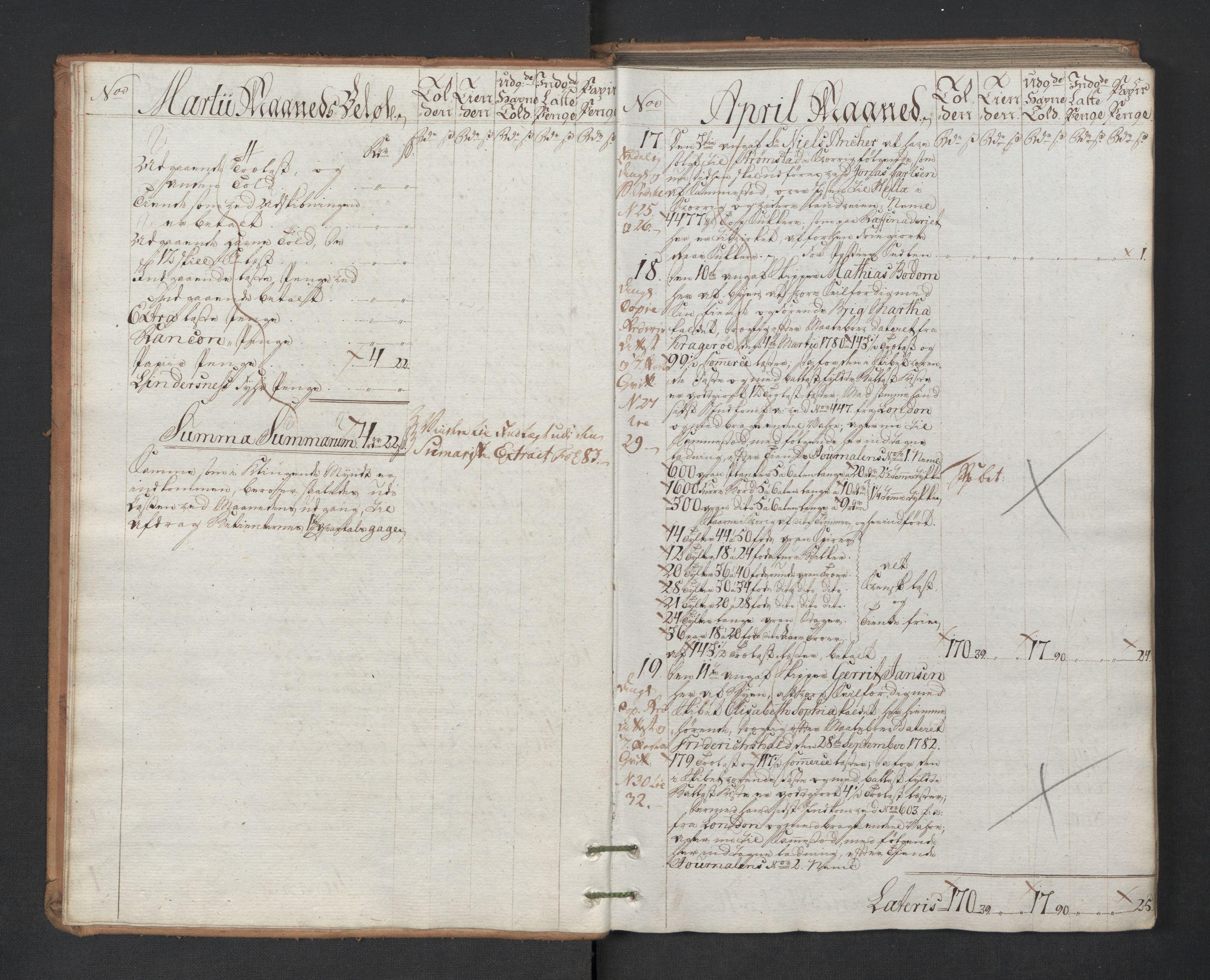 RA, Generaltollkammeret, tollregnskaper, R01/L0131: Tollregnskaper Fredrikshald, 1786, s. 4b-5a