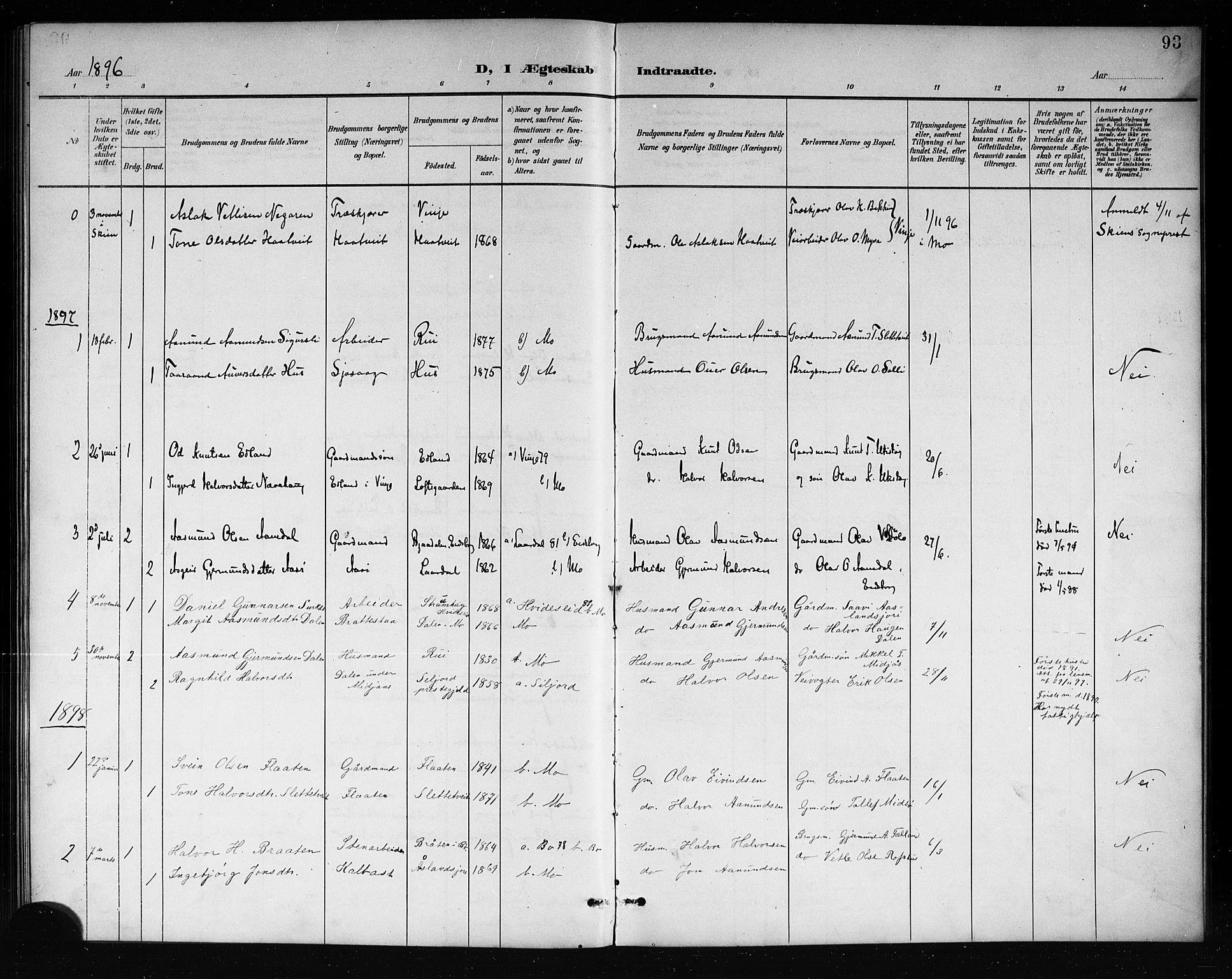 SAKO, Mo kirkebøker, G/Ga/L0002: Klokkerbok nr. I 2, 1892-1914, s. 93