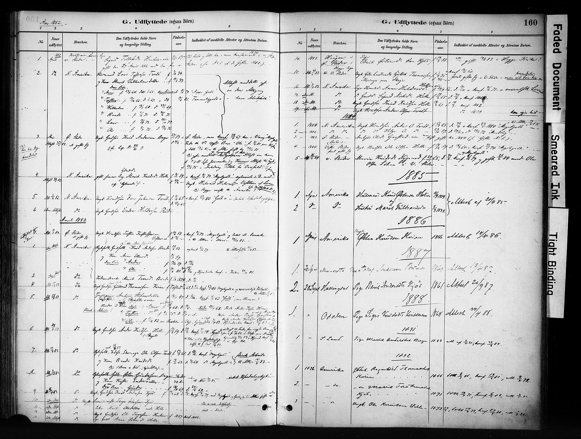 SAH, Vang prestekontor, Valdres, Ministerialbok nr. 9, 1882-1914, s. 160