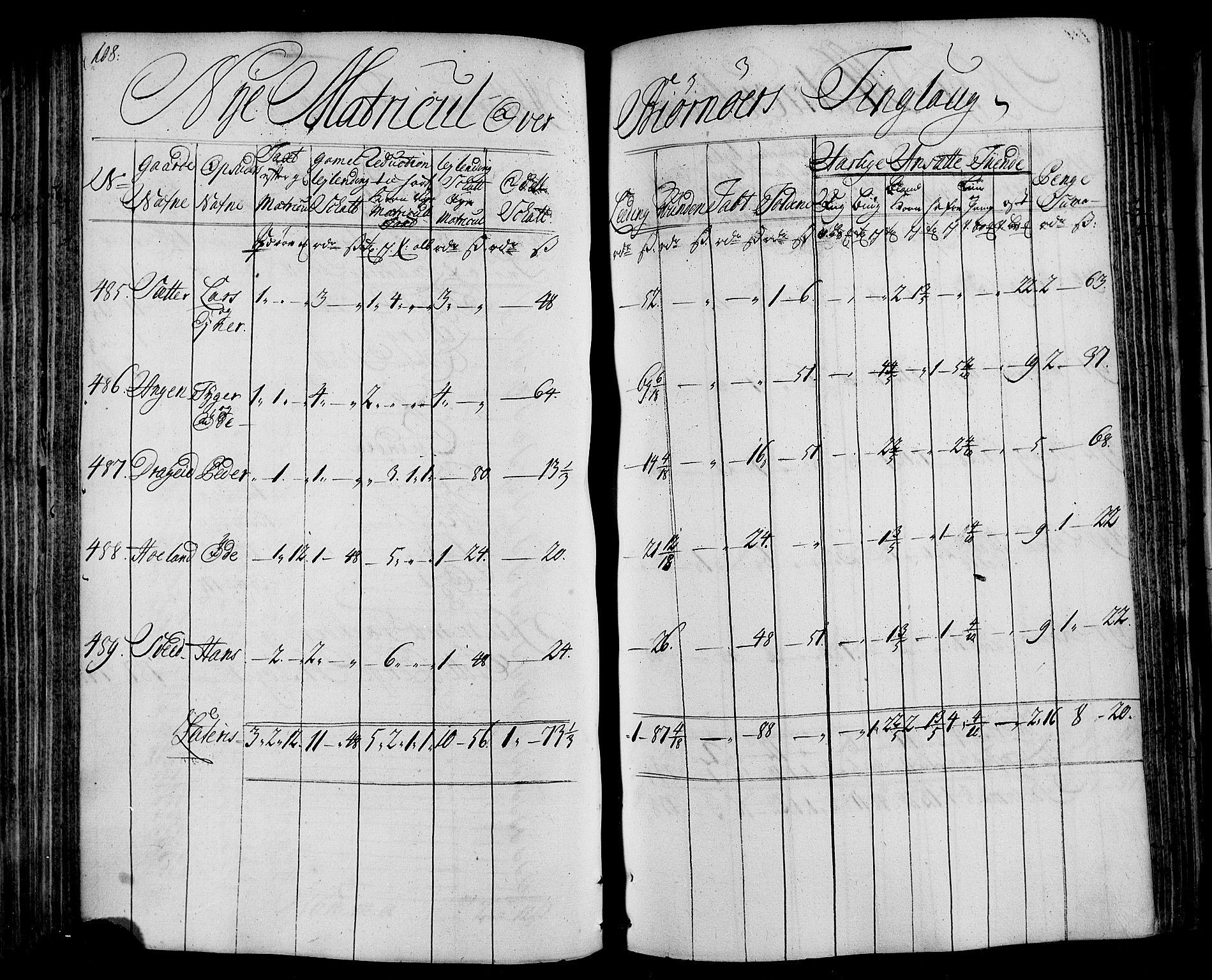 RA, Rentekammeret inntil 1814, Realistisk ordnet avdeling, N/Nb/Nbf/L0163: Fosen matrikkelprotokoll, 1723, s. 108