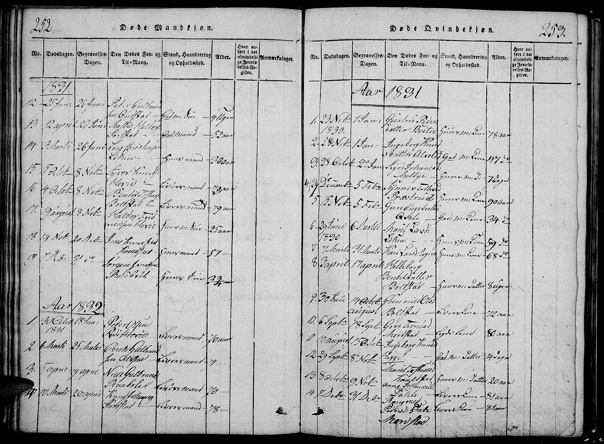 SAH, Slidre prestekontor, Klokkerbok nr. 2, 1814-1839, s. 252-253