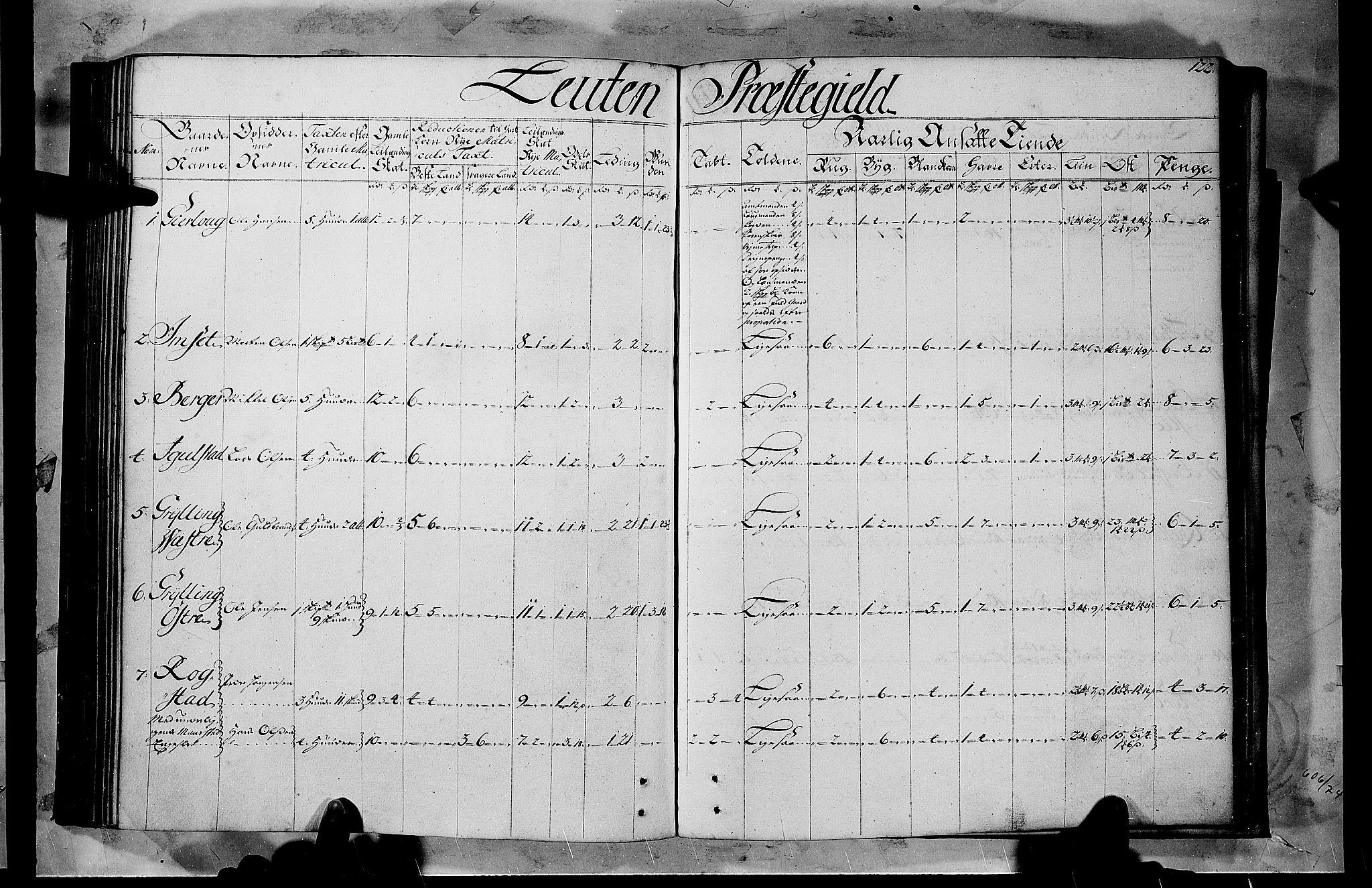 RA, Rentekammeret inntil 1814, Realistisk ordnet avdeling, Fb/L0008b: Ullerål allmenning, 1723, s. 121b-122a