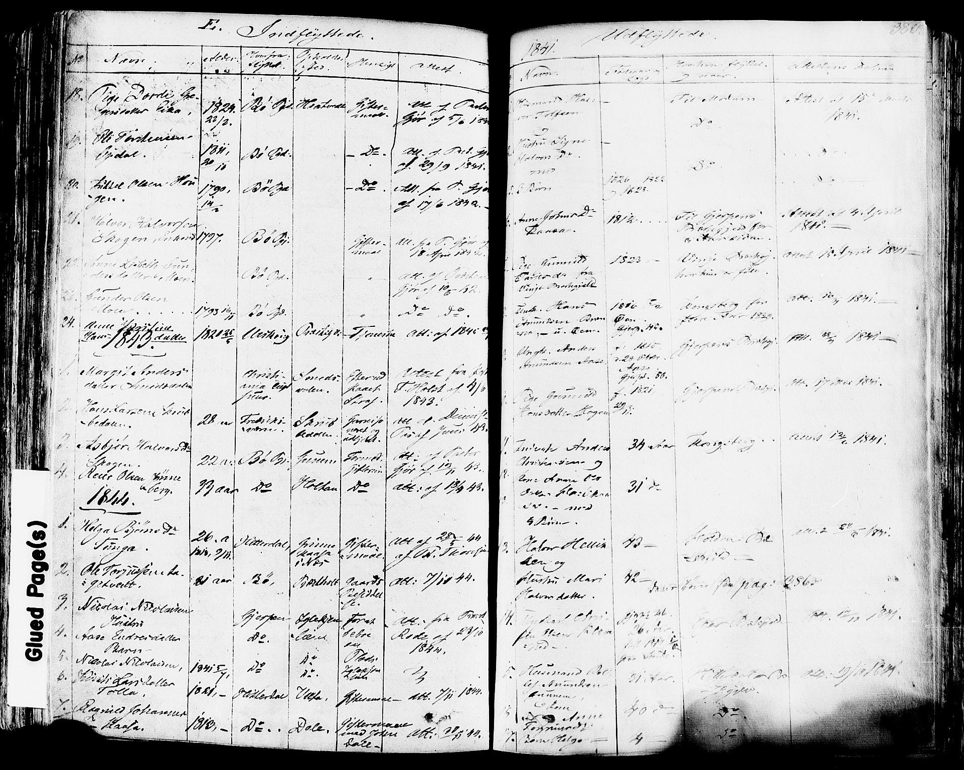 SAKO, Sauherad kirkebøker, F/Fa/L0006: Ministerialbok nr. I 6, 1827-1850, s. 380