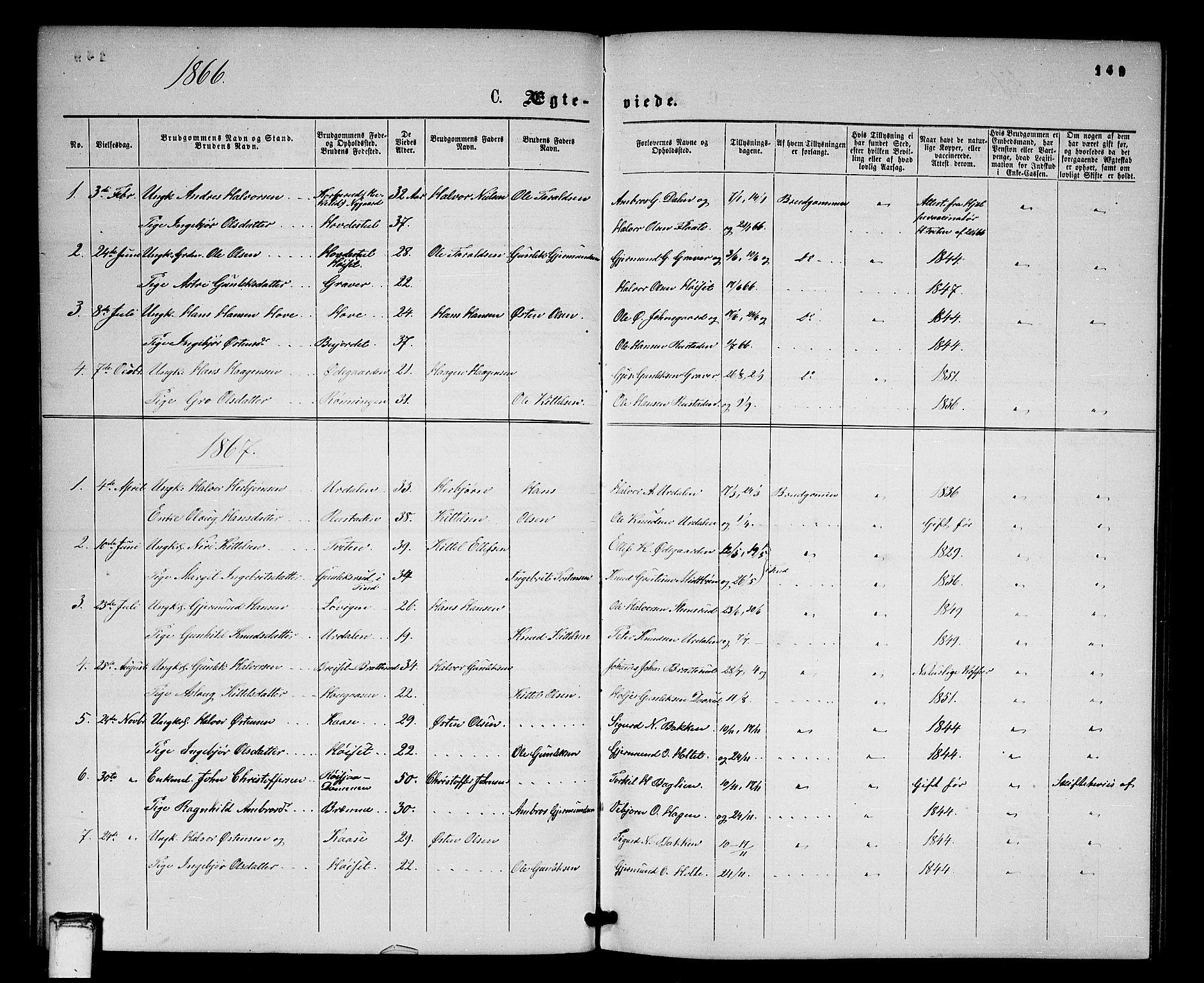 SAKO, Gransherad kirkebøker, G/Gb/L0002: Klokkerbok nr. II 2, 1860-1886, s. 149