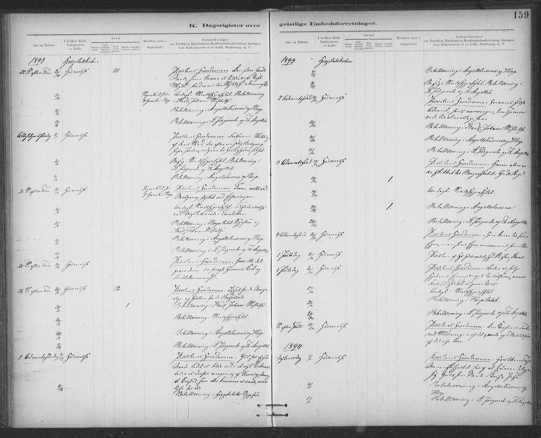 SAT, Ministerialprotokoller, klokkerbøker og fødselsregistre - Sør-Trøndelag, 623/L0470: Ministerialbok nr. 623A04, 1884-1938, s. 159