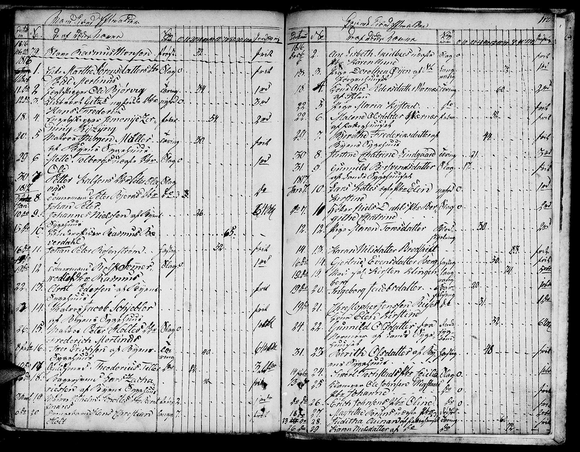 SAT, Ministerialprotokoller, klokkerbøker og fødselsregistre - Sør-Trøndelag, 601/L0040: Ministerialbok nr. 601A08, 1783-1818, s. 112