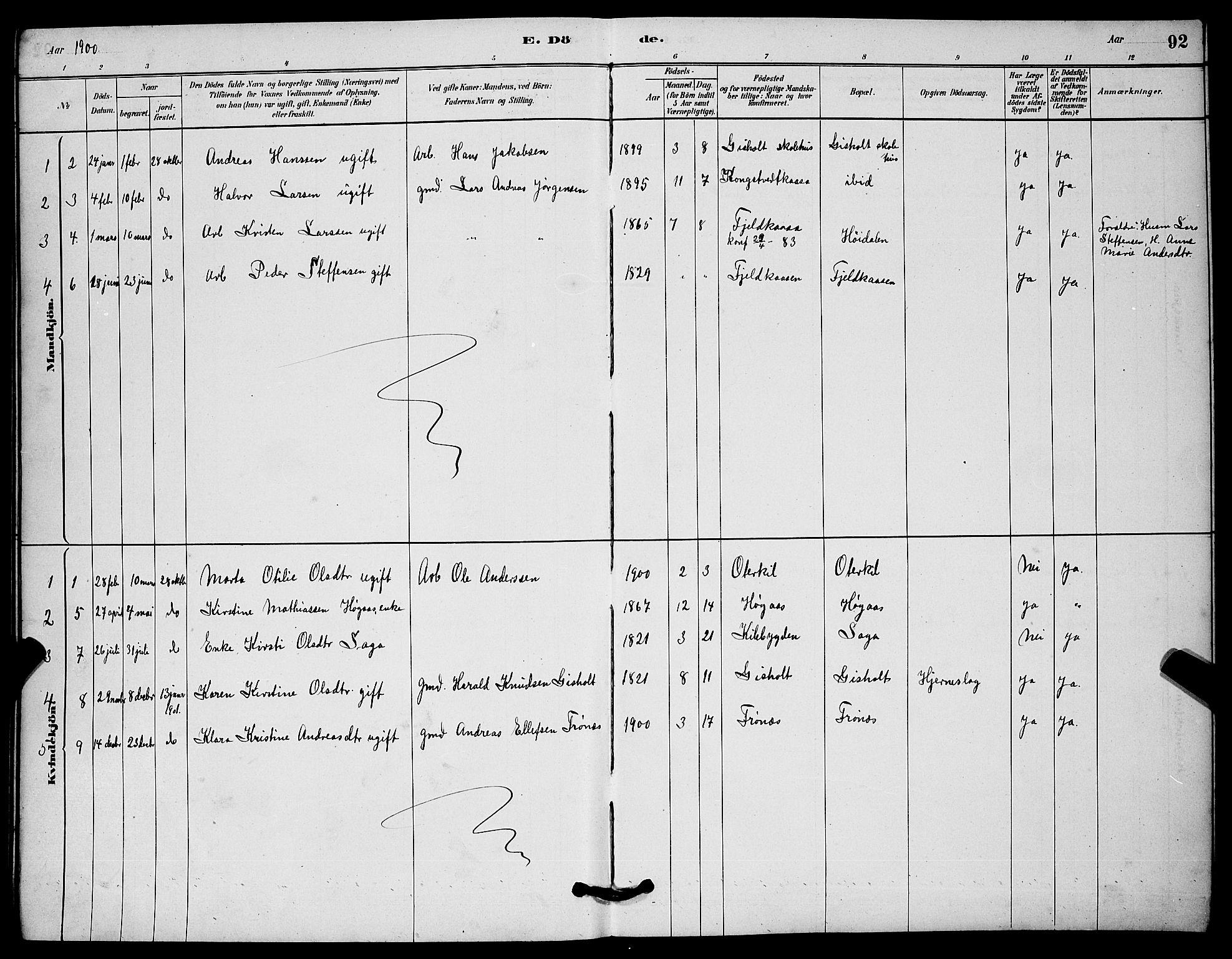SAKO, Solum kirkebøker, G/Gc/L0001: Klokkerbok nr. III 1, 1880-1902, s. 92