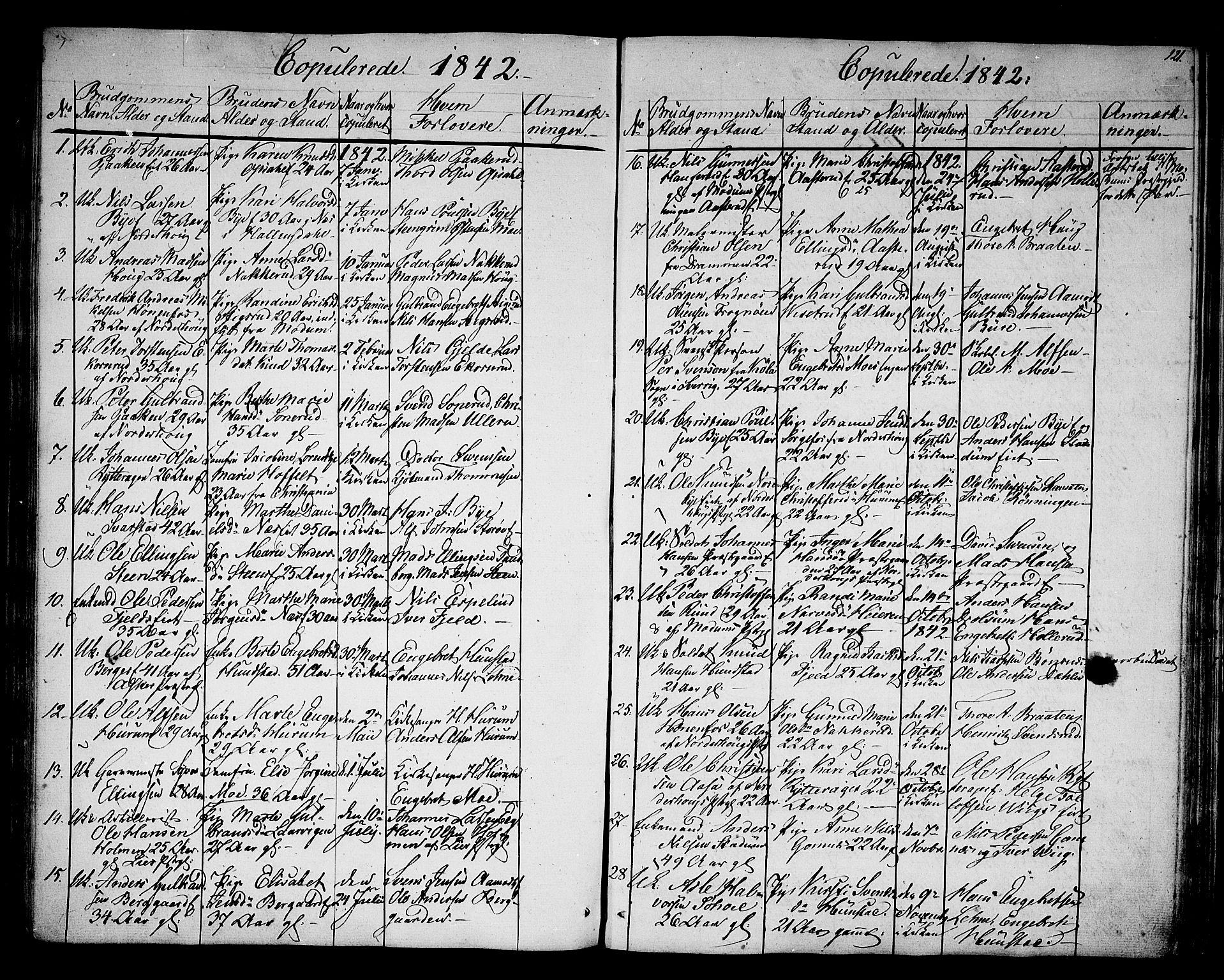 SAKO, Hole kirkebøker, G/Ga/L0002: Klokkerbok nr. I 2, 1842-1878, s. 121