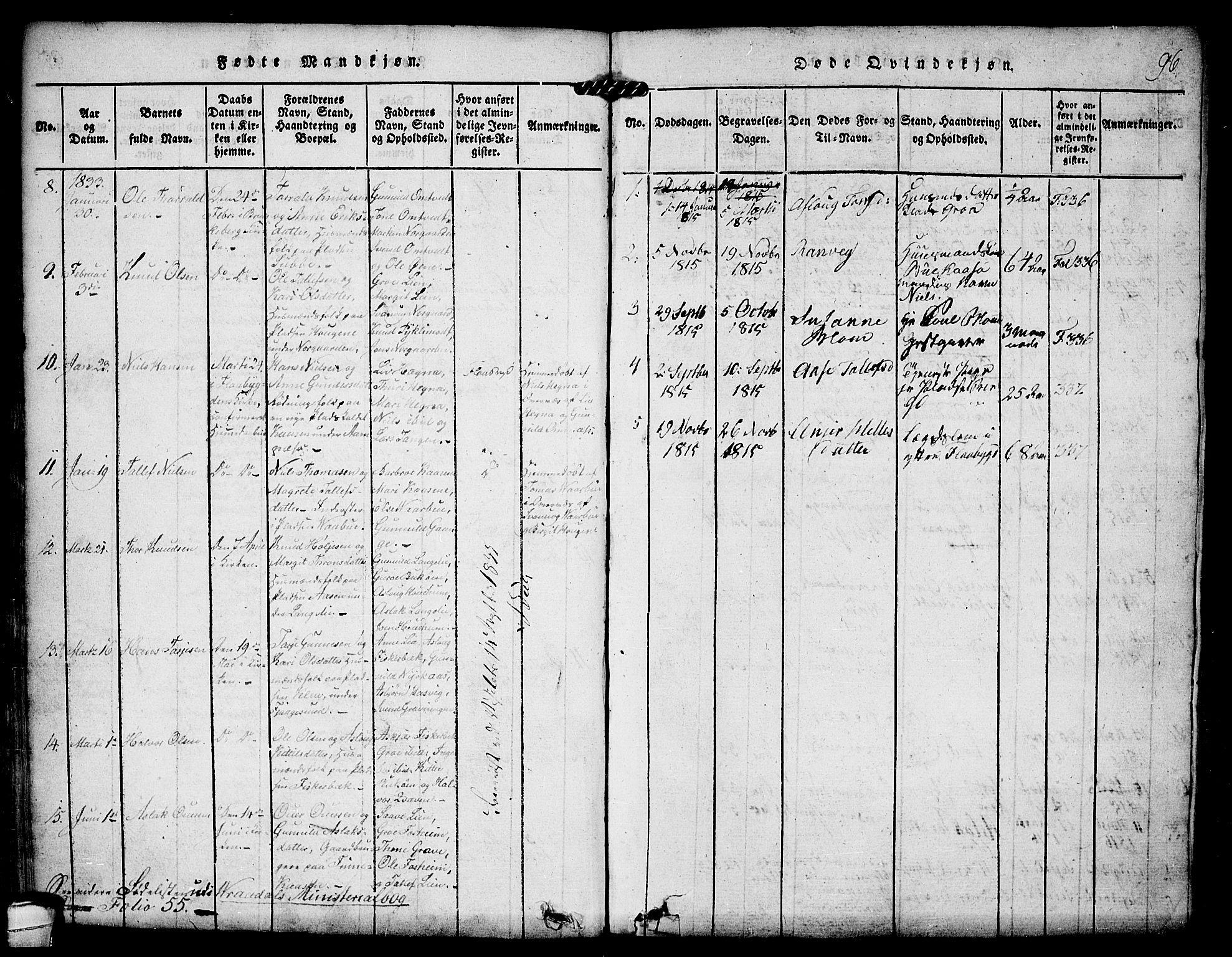 SAKO, Kviteseid kirkebøker, F/Fa/L0005: Ministerialbok nr. I 5, 1815-1836, s. 96
