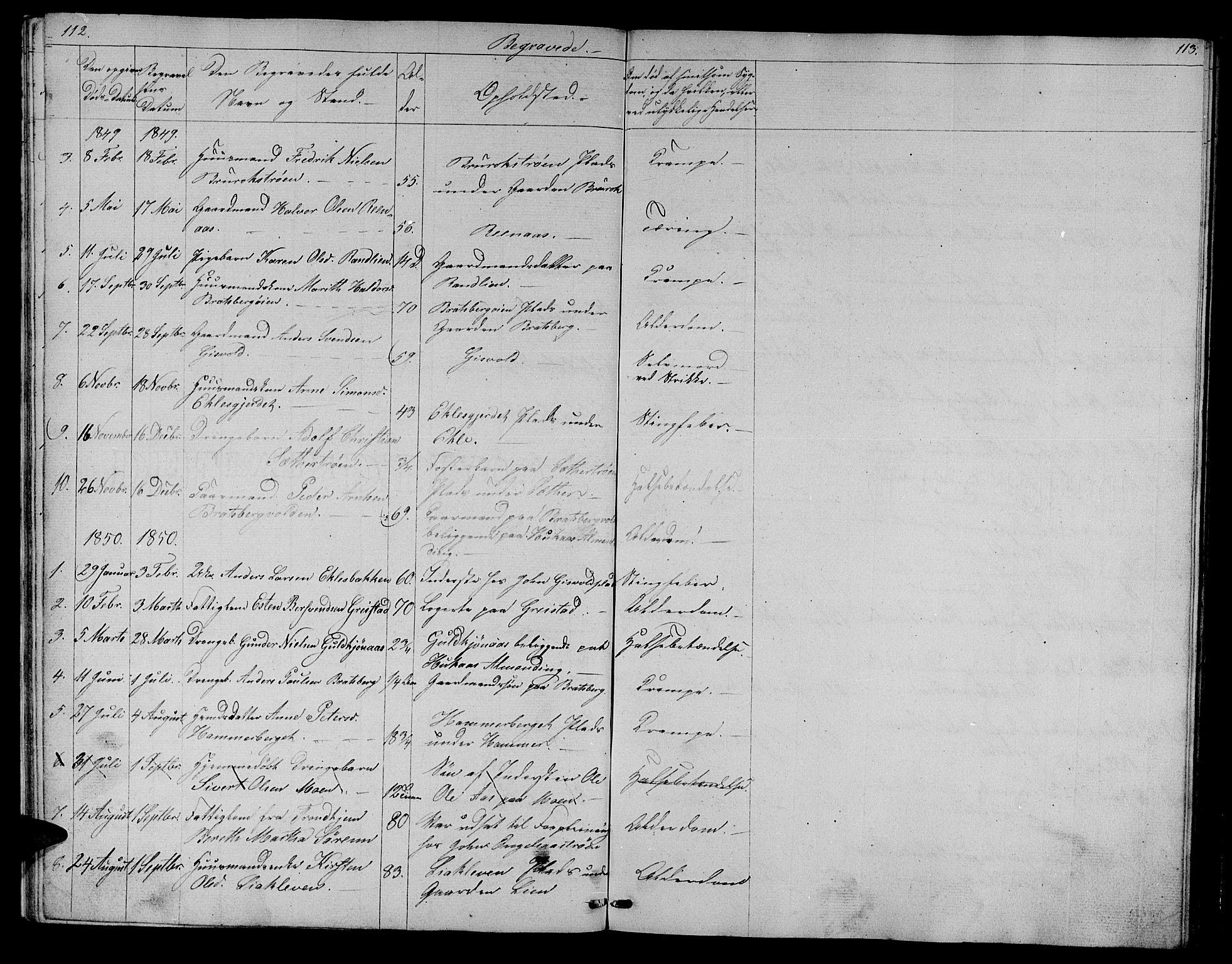 SAT, Ministerialprotokoller, klokkerbøker og fødselsregistre - Sør-Trøndelag, 608/L0339: Klokkerbok nr. 608C05, 1844-1863, s. 112-113
