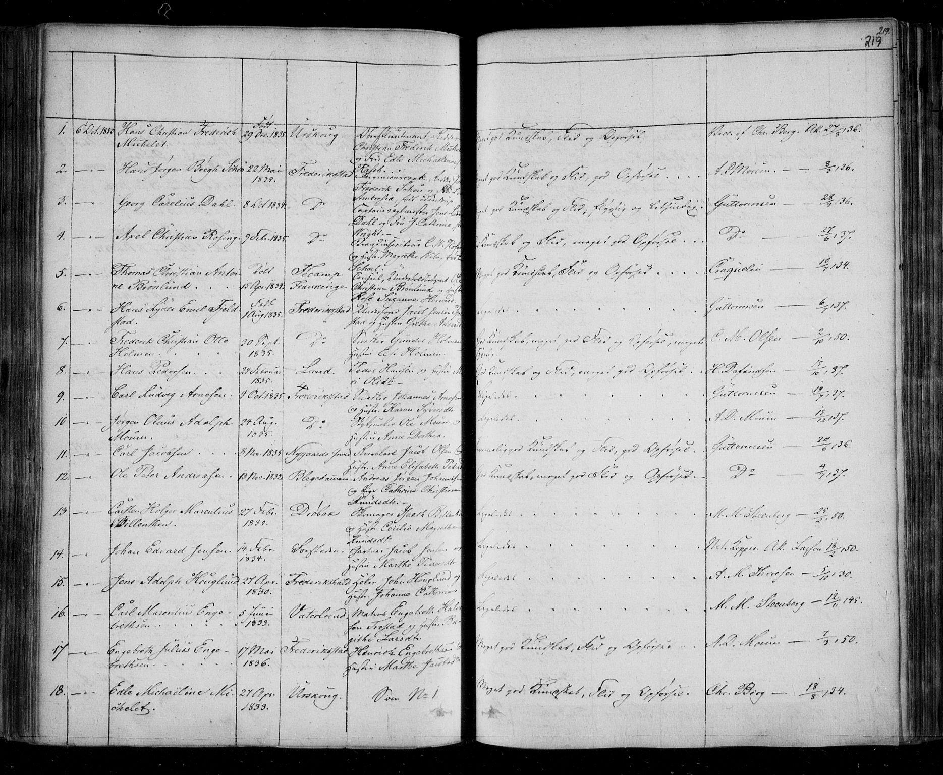SAO, Fredrikstad prestekontor Kirkebøker, F/Fa/L0005: Ministerialbok nr. 5, 1835-1856, s. 219