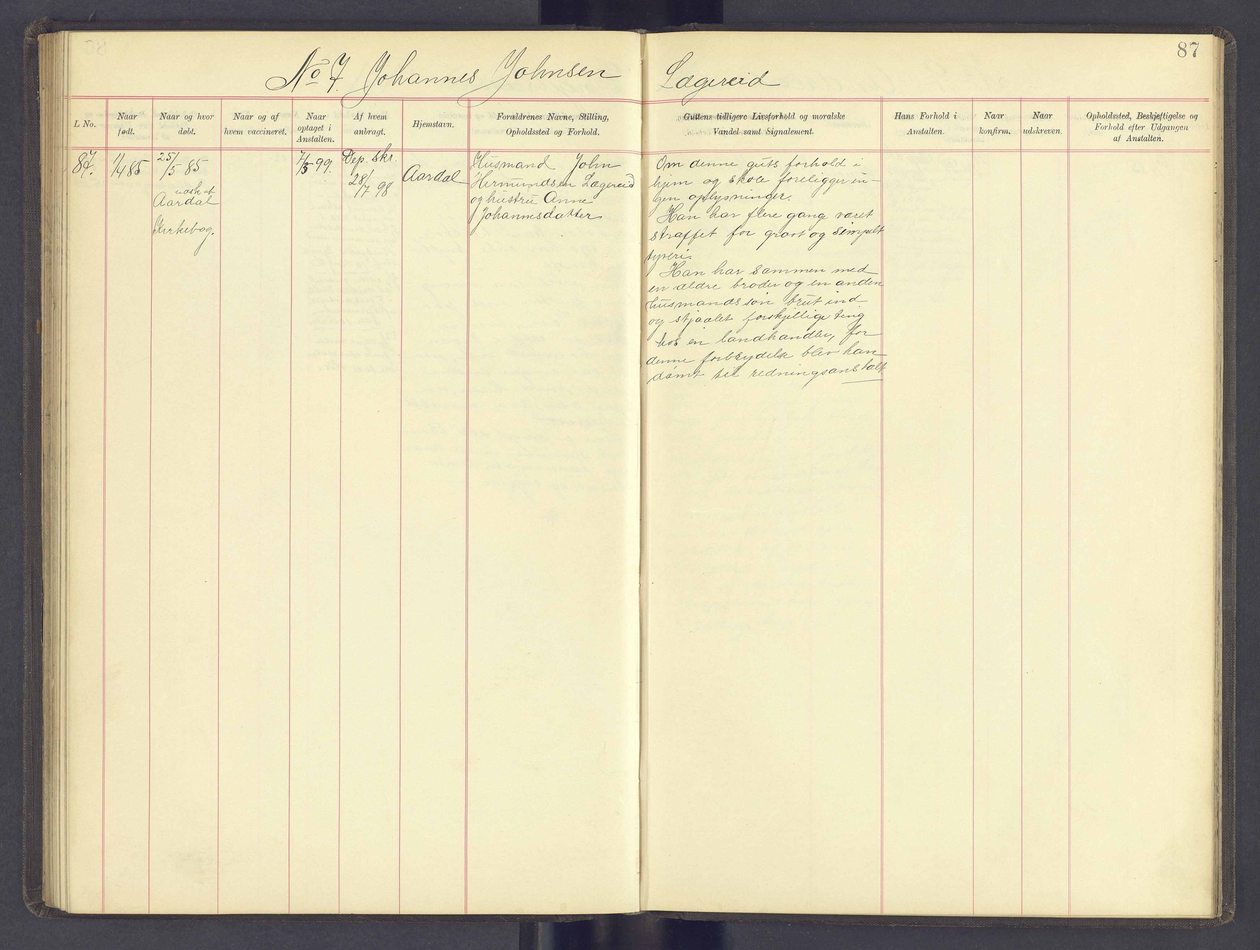 SAH, Toftes Gave, F/Fc/L0005: Elevprotokoll, 1897-1900, s. 87