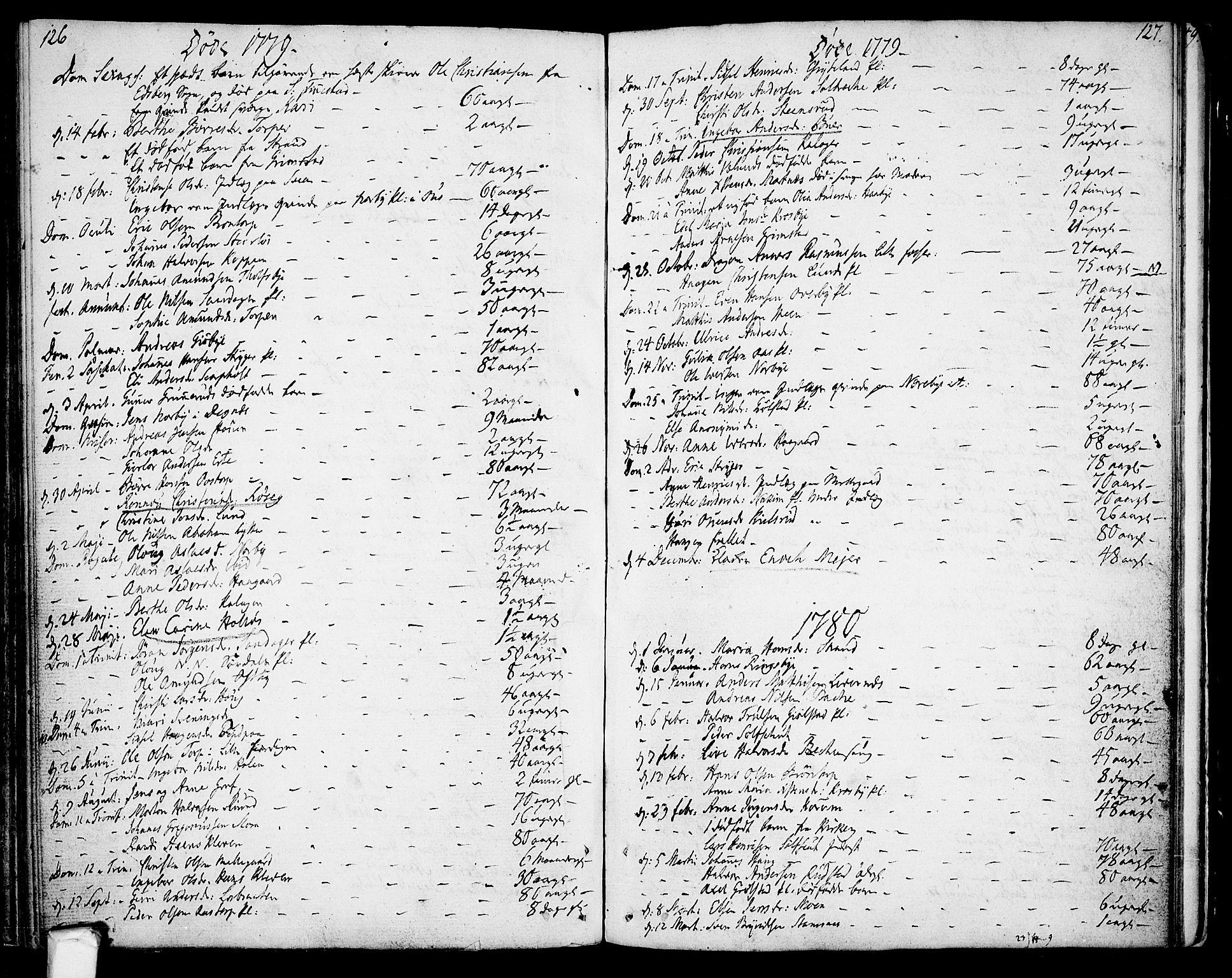 SAO, Rakkestad prestekontor Kirkebøker, F/Fa/L0004: Ministerialbok nr. I 4, 1777-1783, s. 126-127