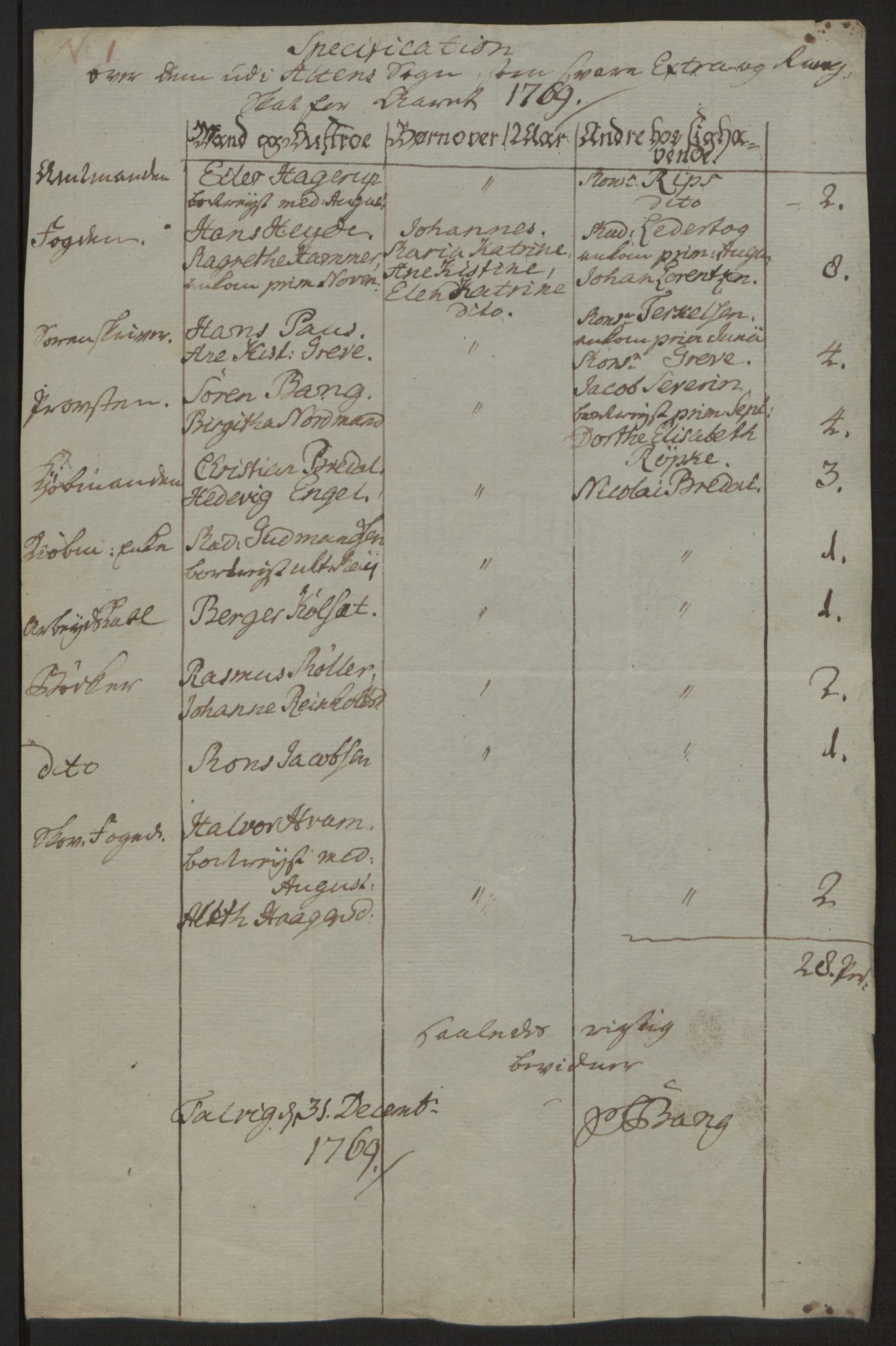 RA, Rentekammeret inntil 1814, Reviderte regnskaper, Fogderegnskap, R69/L4910: Ekstraskatten  Finnmark/Vardøhus, 1762-1772, s. 340